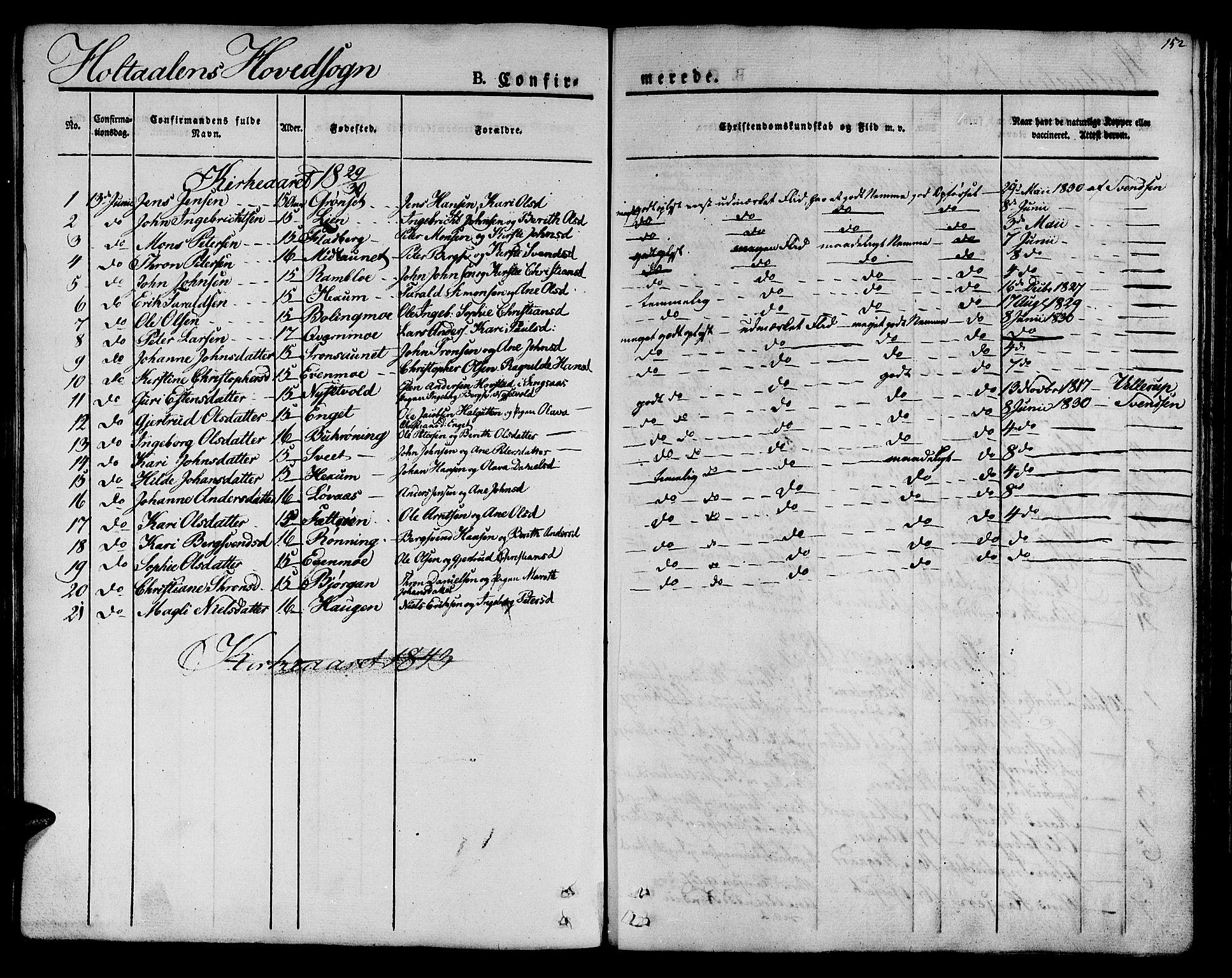 SAT, Ministerialprotokoller, klokkerbøker og fødselsregistre - Sør-Trøndelag, 685/L0957: Ministerialbok nr. 685A04 /1, 1829-1845, s. 152