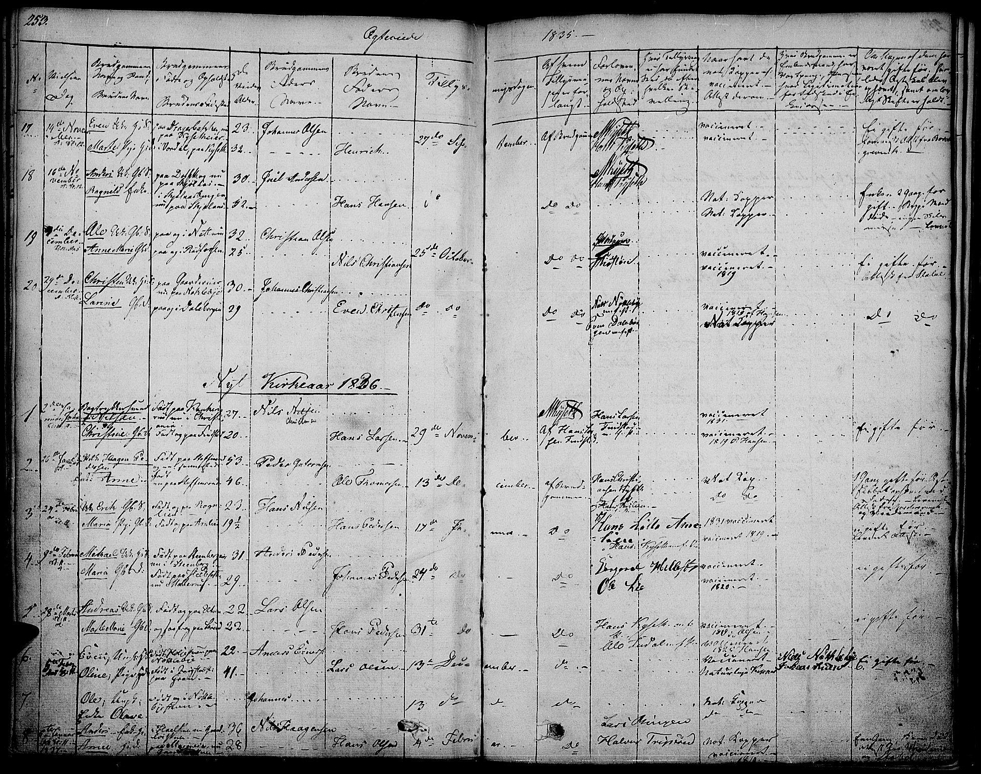 SAH, Vestre Toten prestekontor, Ministerialbok nr. 2, 1825-1837, s. 253