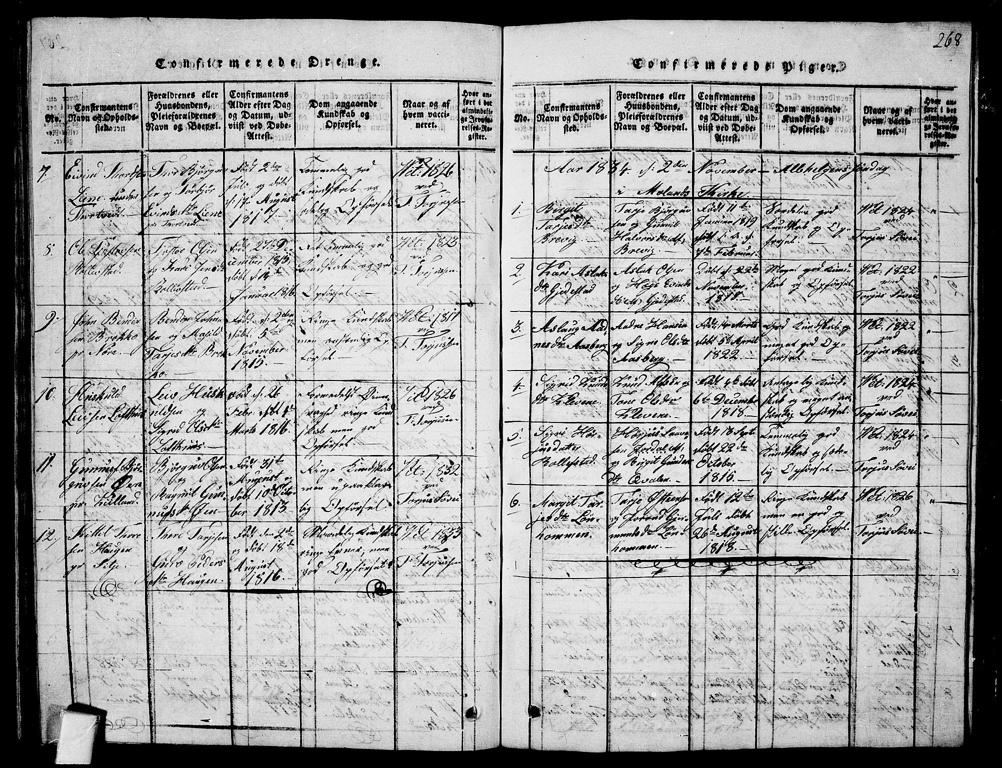 SAKO, Fyresdal kirkebøker, G/Ga/L0001: Klokkerbok nr. I 1, 1816-1840, s. 268