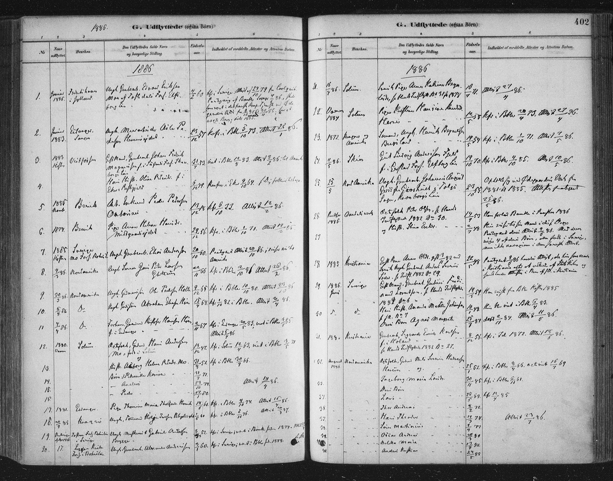 SAKO, Bamble kirkebøker, F/Fa/L0007: Ministerialbok nr. I 7, 1878-1888, s. 402