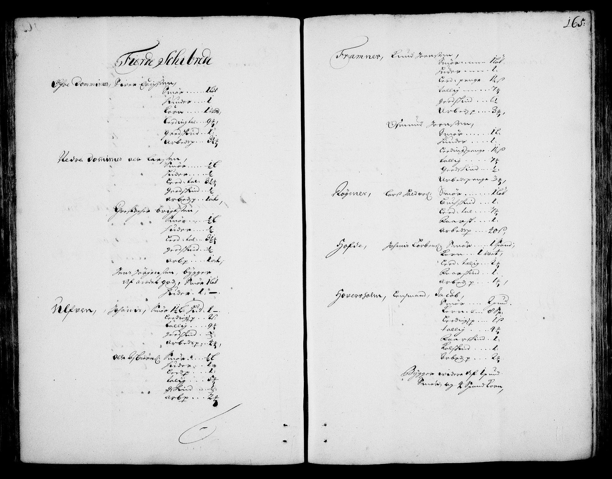 RA, Rentekammeret inntil 1814, Realistisk ordnet avdeling, On/L0002: [Jj 3]: Besiktigelsesforretninger over Halsnøy klosters gods, 1659-1703, s. 164b-165a