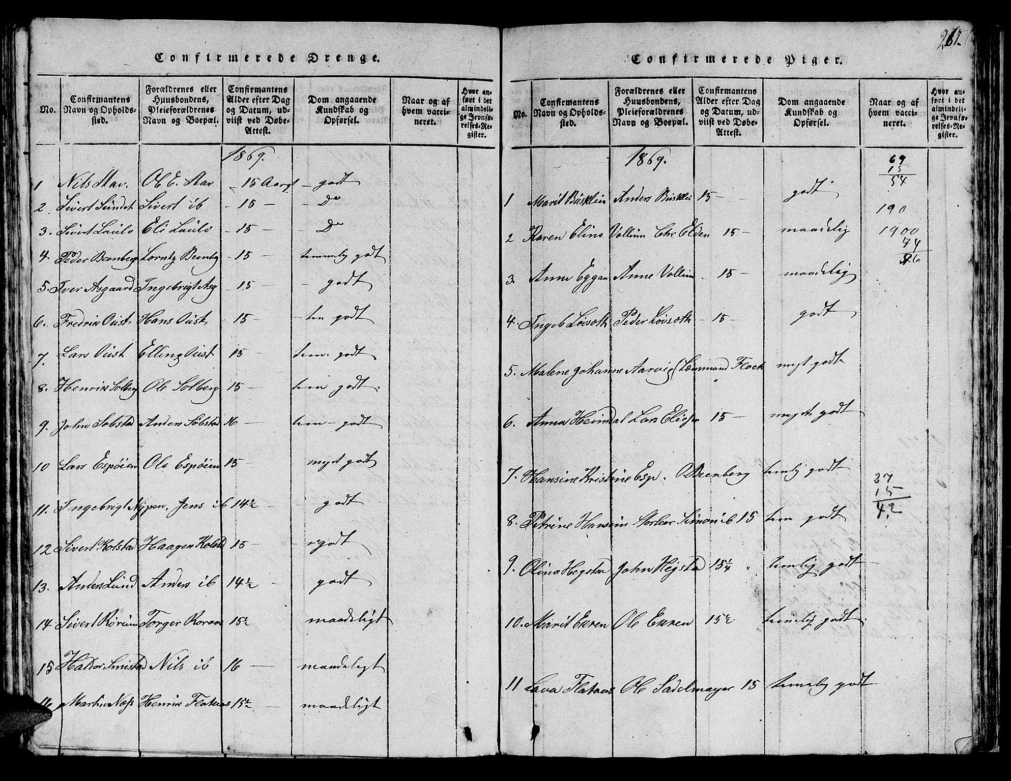 SAT, Ministerialprotokoller, klokkerbøker og fødselsregistre - Sør-Trøndelag, 613/L0393: Klokkerbok nr. 613C01, 1816-1886, s. 267