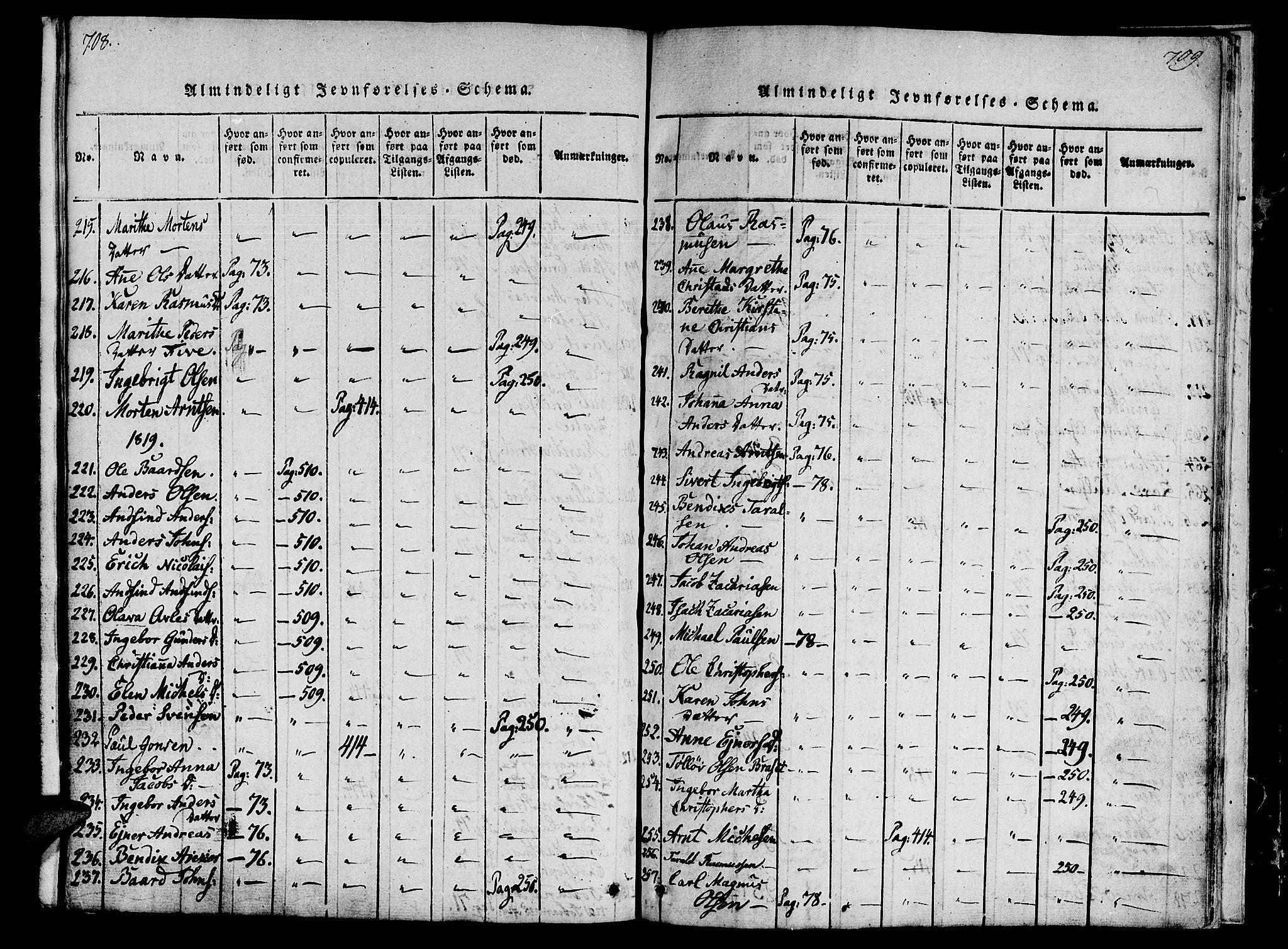 SAT, Ministerialprotokoller, klokkerbøker og fødselsregistre - Nord-Trøndelag, 746/L0441: Ministerialbok nr. 746A03 /2, 1816-1827, s. 708-709