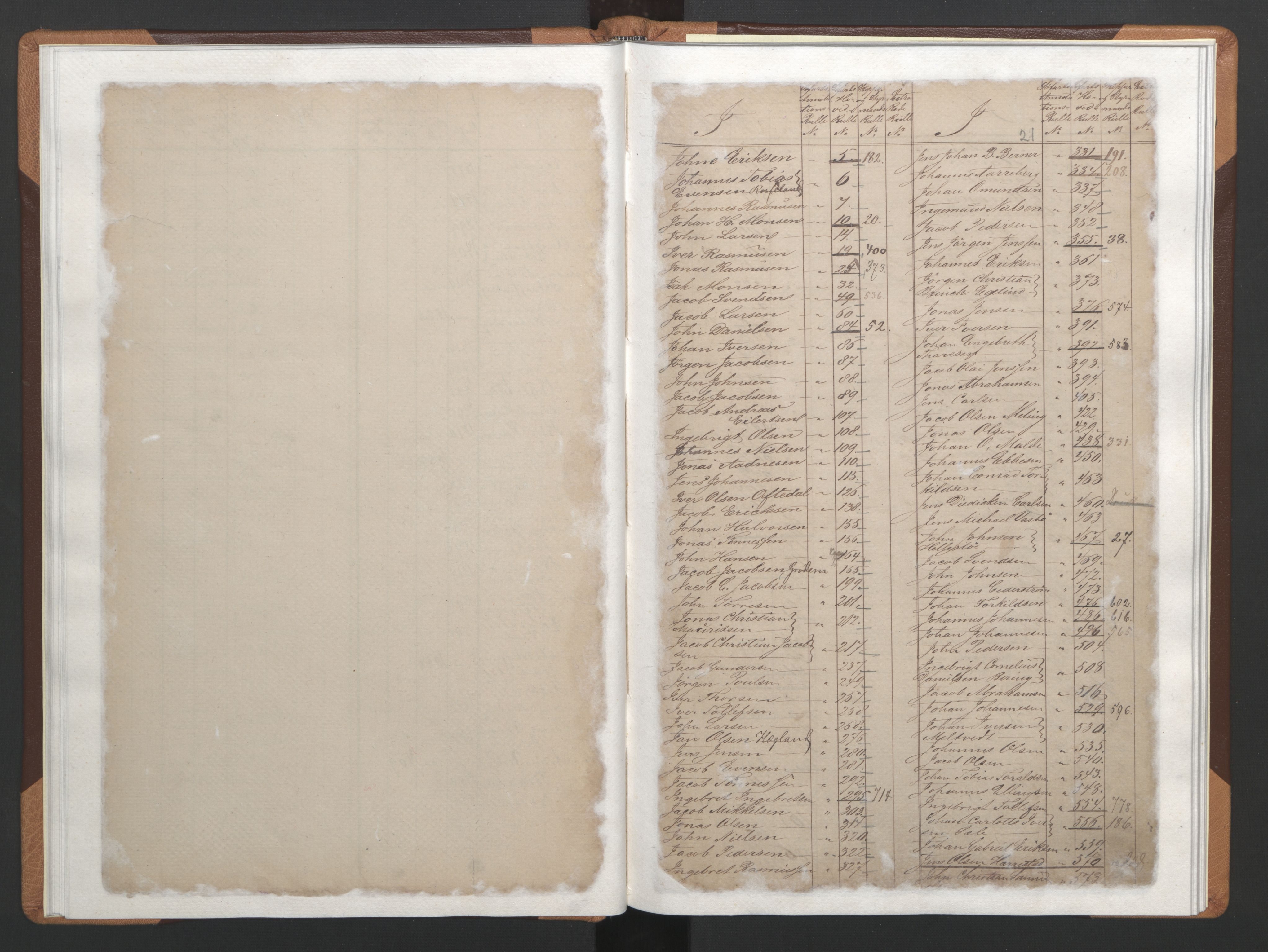 SAST, Stavanger sjømannskontor, F/Fb/Fba/L0002: Navneregister sjøfartsruller, 1860-1869, s. 22