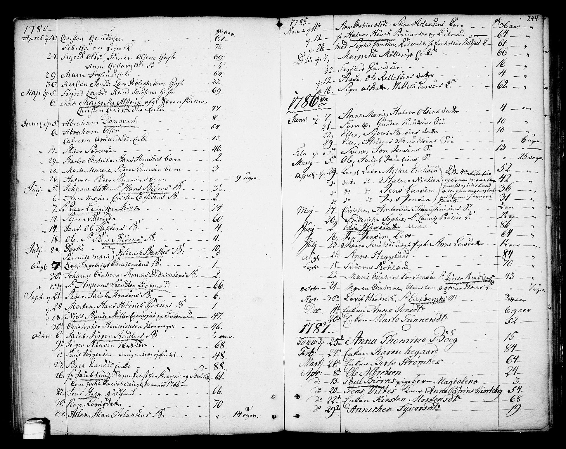 SAKO, Kragerø kirkebøker, F/Fa/L0002: Ministerialbok nr. 2, 1767-1802, s. 244