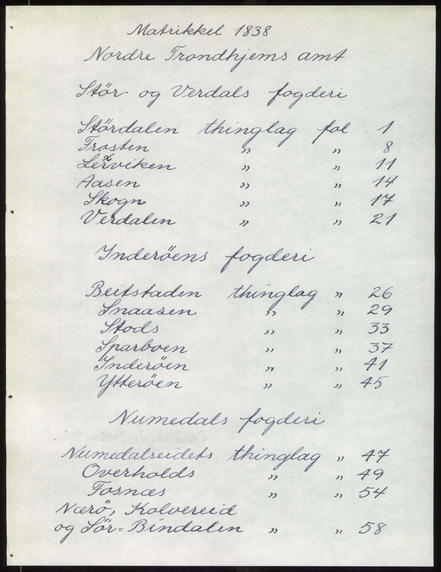 PUBL, Andre publikasjoner, -/Bind 16: Nordre Trondhjems amt, 1838, s. 1