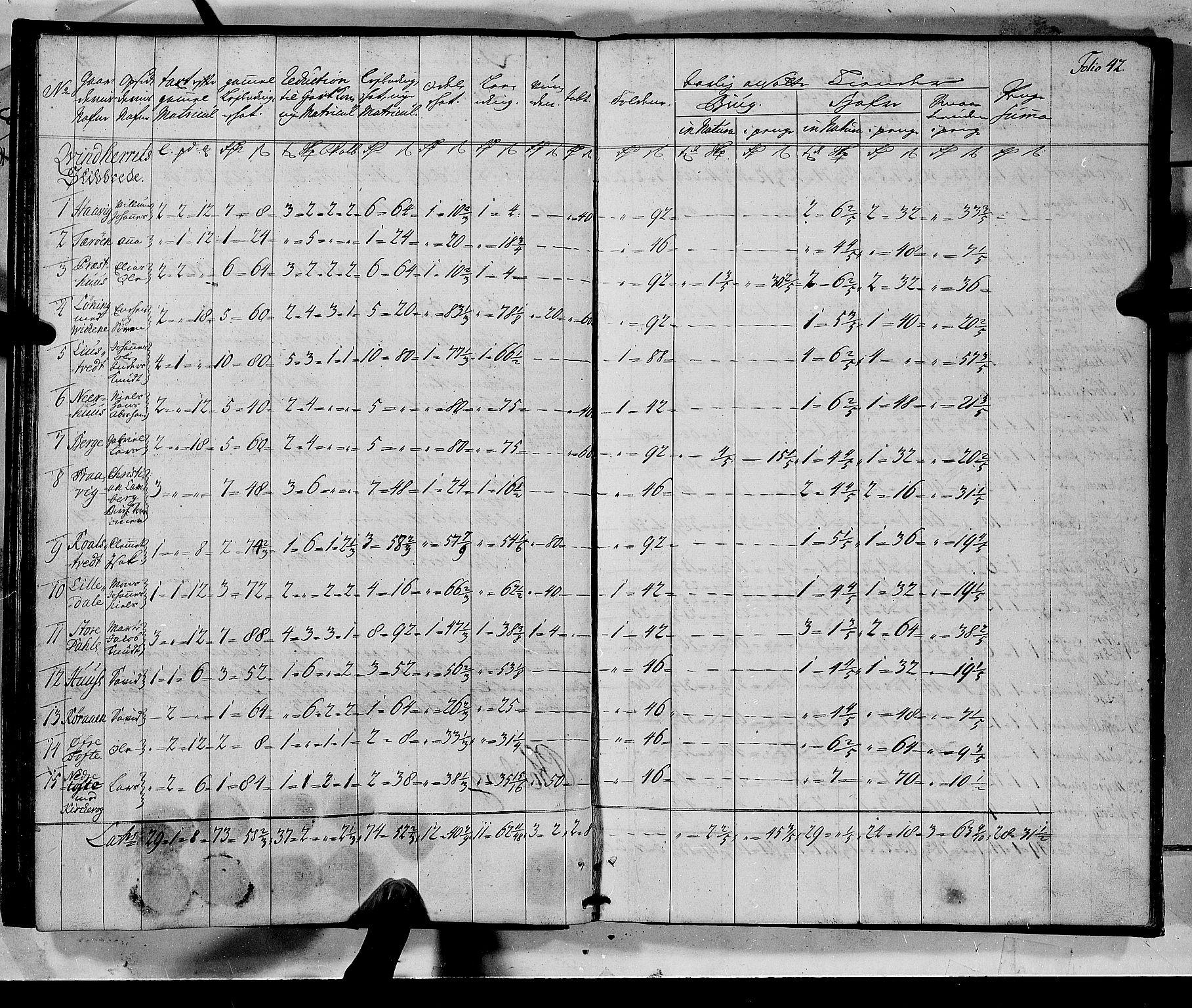 RA, Rentekammeret inntil 1814, Realistisk ordnet avdeling, N/Nb/Nbf/L0135: Sunnhordland matrikkelprotokoll, 1723, s. 41b-42a