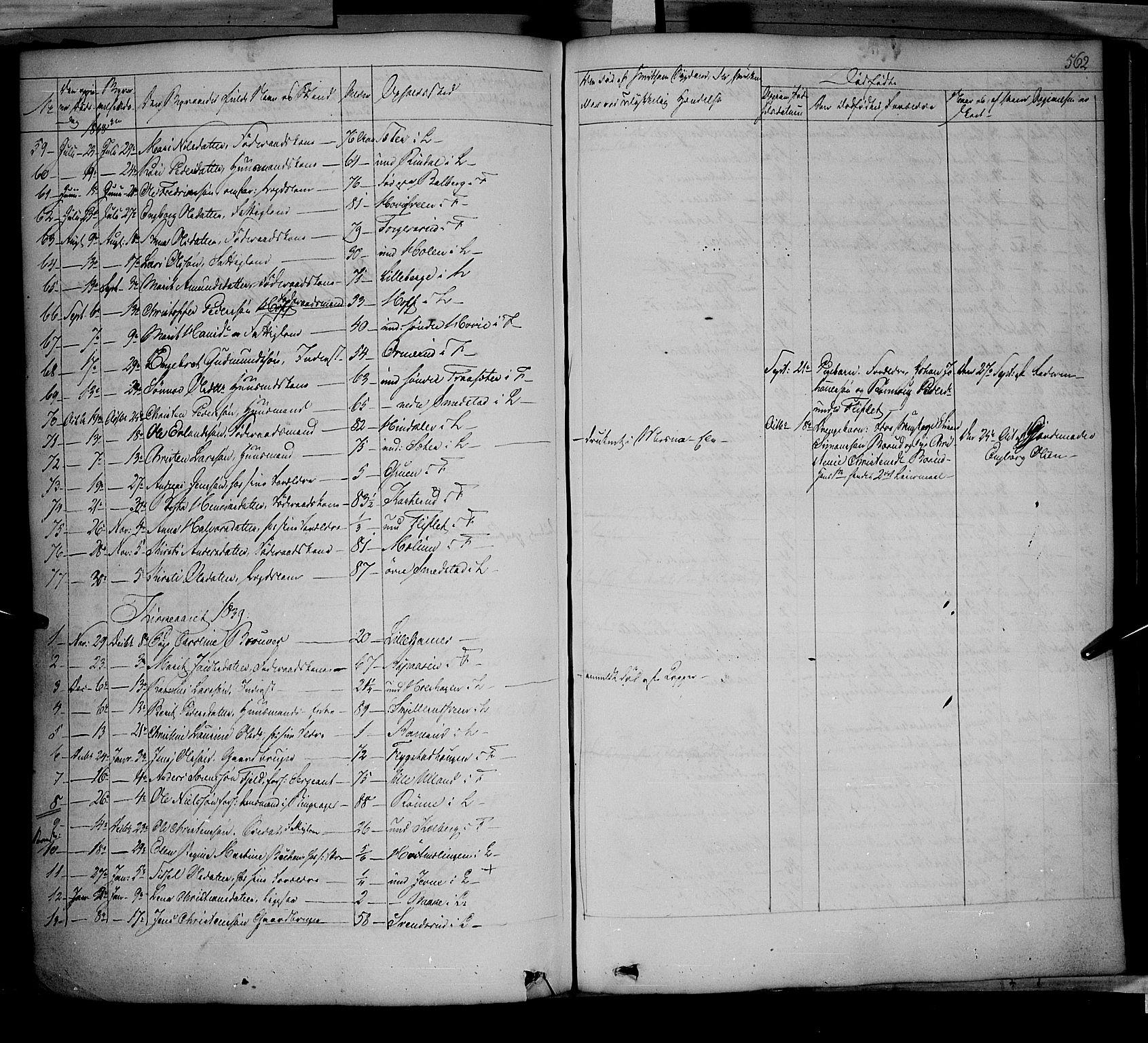 SAH, Fåberg prestekontor, Ministerialbok nr. 5, 1836-1854, s. 561-562