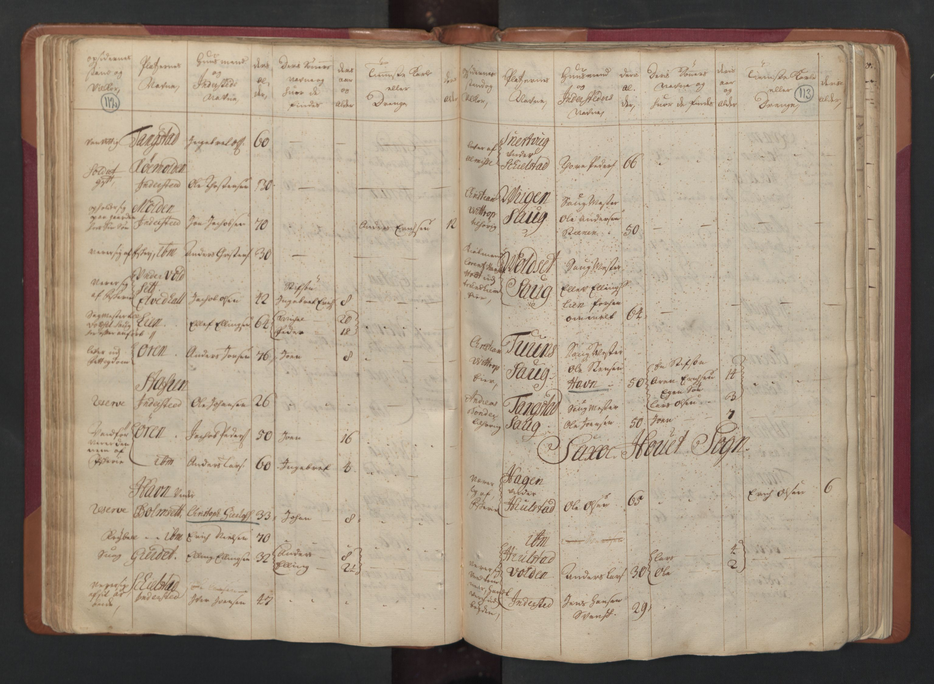 RA, Manntallet 1701, nr. 15: Inderøy fogderi og Namdal fogderi, 1701, s. 112-113