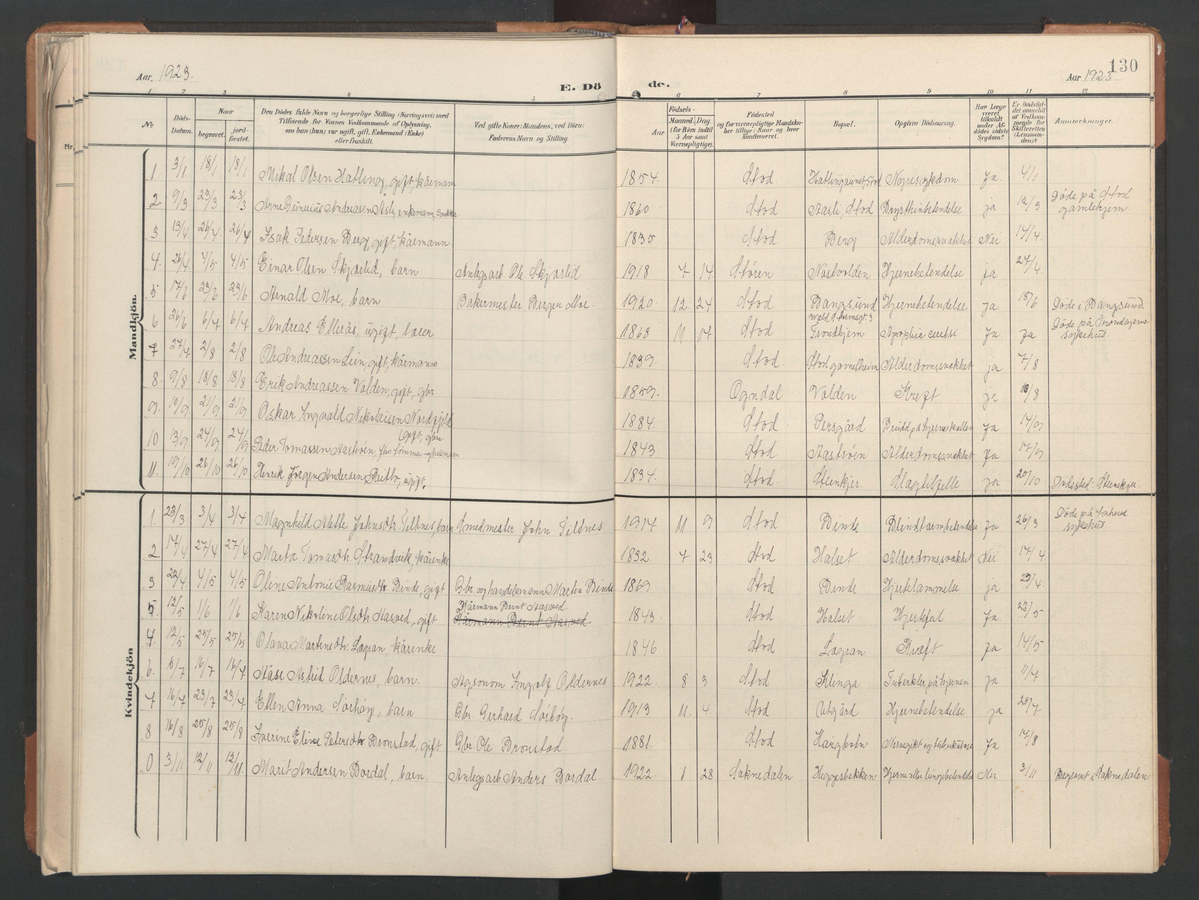 SAT, Ministerialprotokoller, klokkerbøker og fødselsregistre - Nord-Trøndelag, 746/L0455: Klokkerbok nr. 746C01, 1908-1933, s. 130