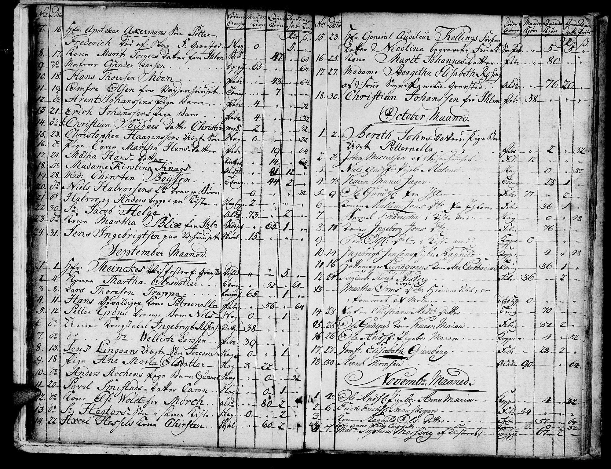 SAT, Ministerialprotokoller, klokkerbøker og fødselsregistre - Sør-Trøndelag, 601/L0040: Ministerialbok nr. 601A08, 1783-1818, s. 9