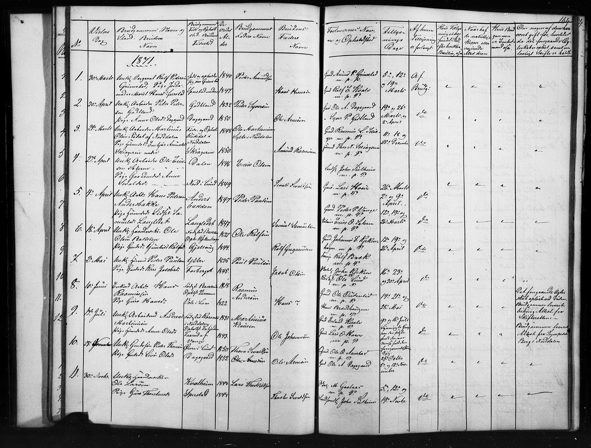 SAH, Skjåk prestekontor, Klokkerbok nr. 1, 1865-1893, s. 164