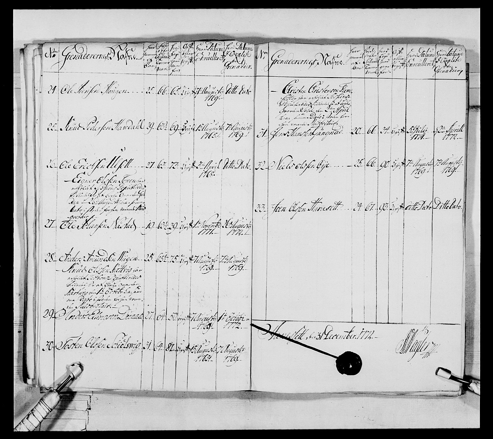 RA, Generalitets- og kommissariatskollegiet, Det kongelige norske kommissariatskollegium, E/Eh/L0076: 2. Trondheimske nasjonale infanteriregiment, 1766-1773, s. 219