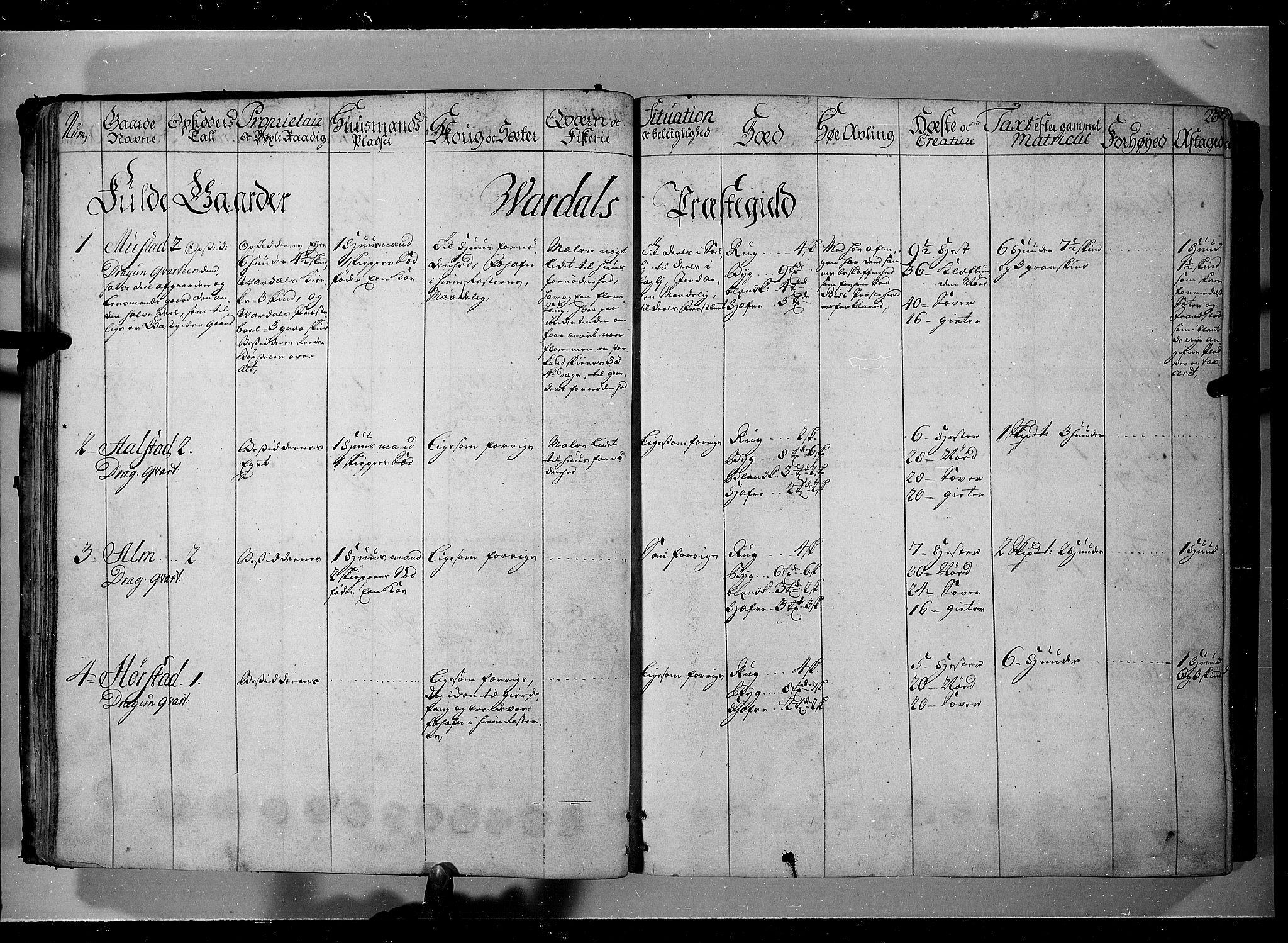 RA, Rentekammeret inntil 1814, Realistisk ordnet avdeling, N/Nb/Nbf/L0104: Hadeland, Toten og Valdres eksaminasjonsprotokoll, 1723, s. 25b-26a