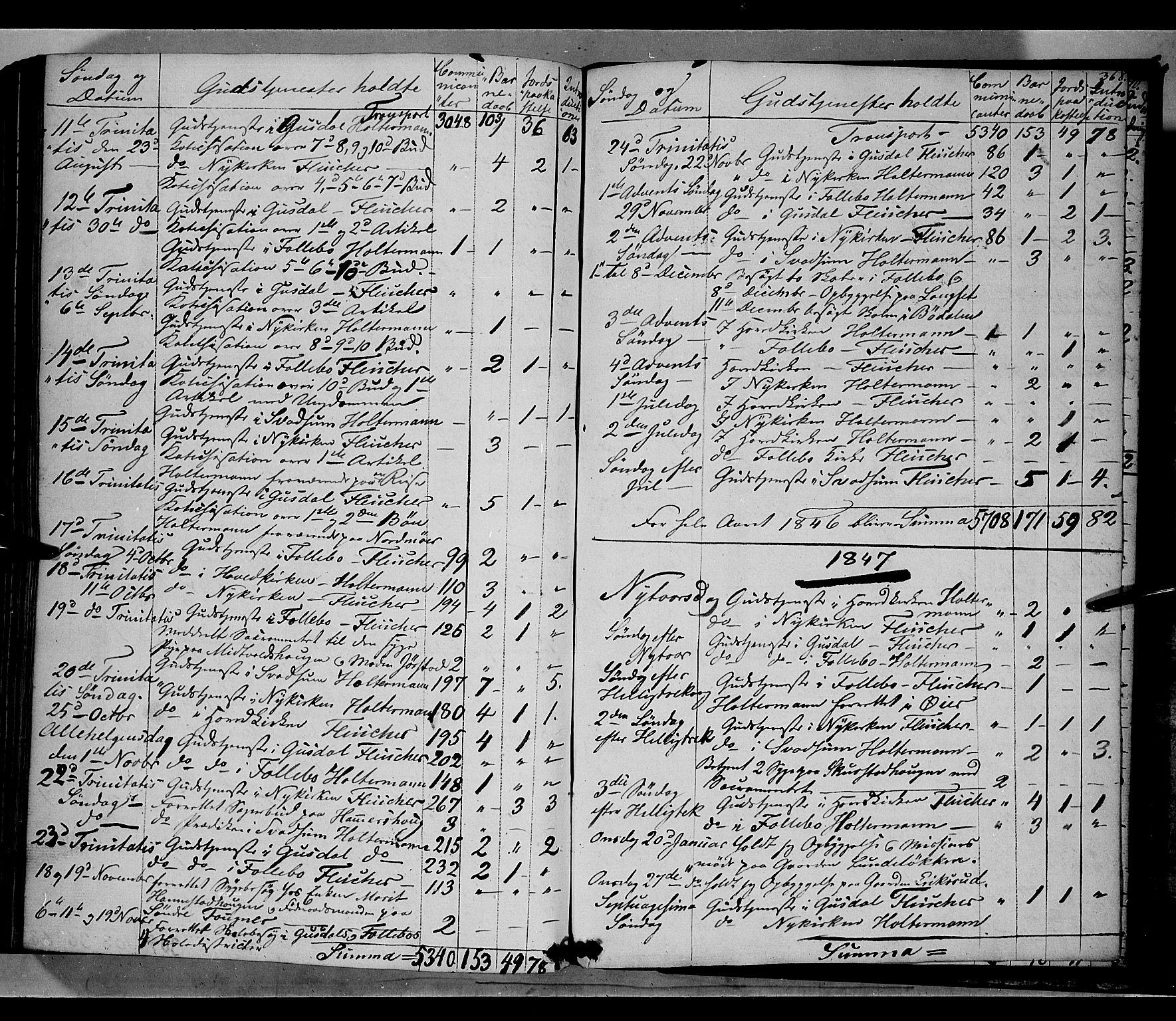 SAH, Gausdal prestekontor, Ministerialbok nr. 7, 1840-1850, s. 368
