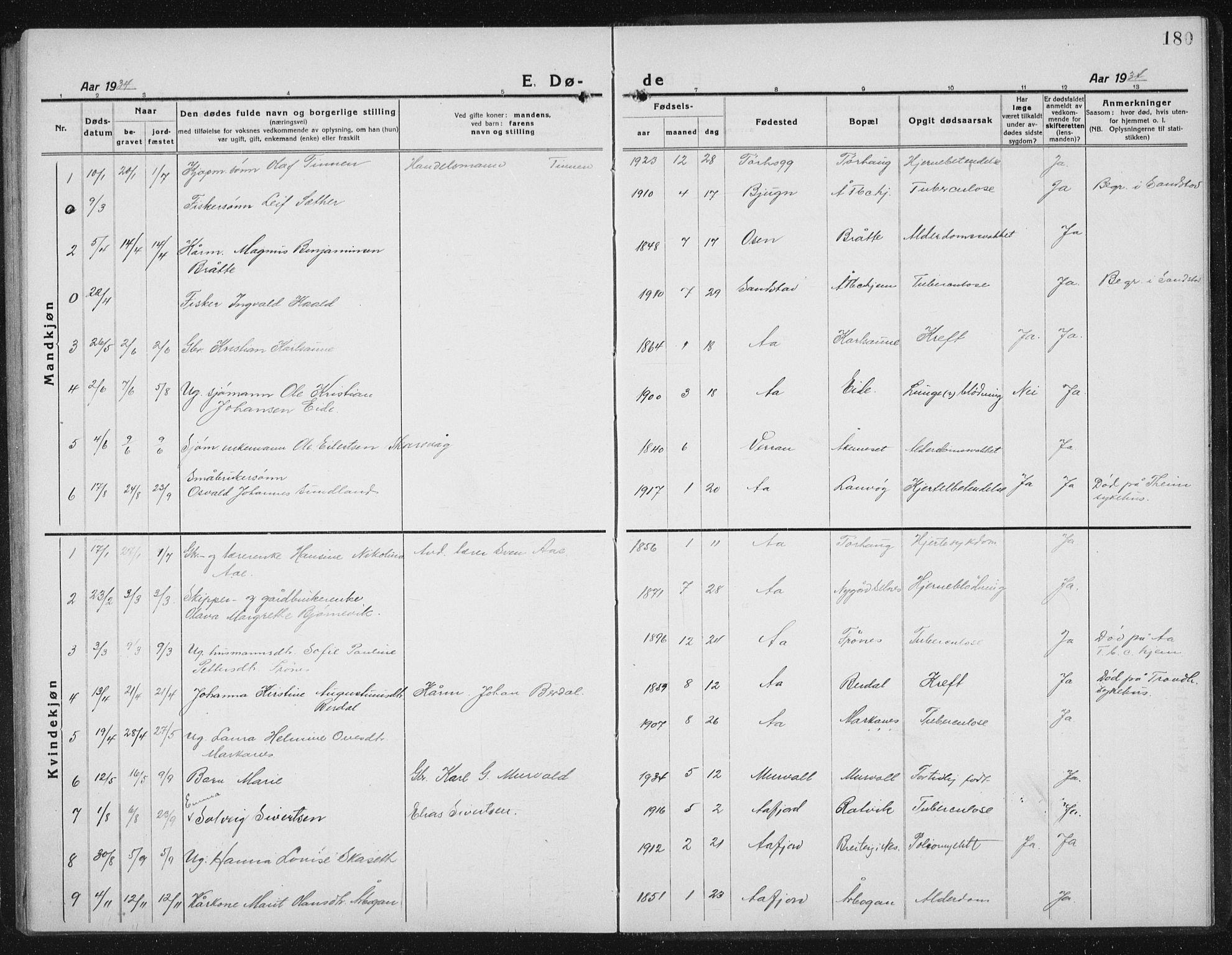 SAT, Ministerialprotokoller, klokkerbøker og fødselsregistre - Sør-Trøndelag, 655/L0689: Klokkerbok nr. 655C05, 1922-1936, s. 180