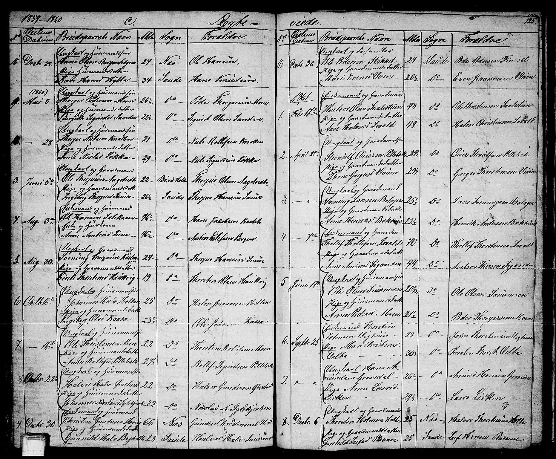 SAKO, Sauherad kirkebøker, G/Ga/L0002: Klokkerbok nr. I 2, 1842-1866, s. 125