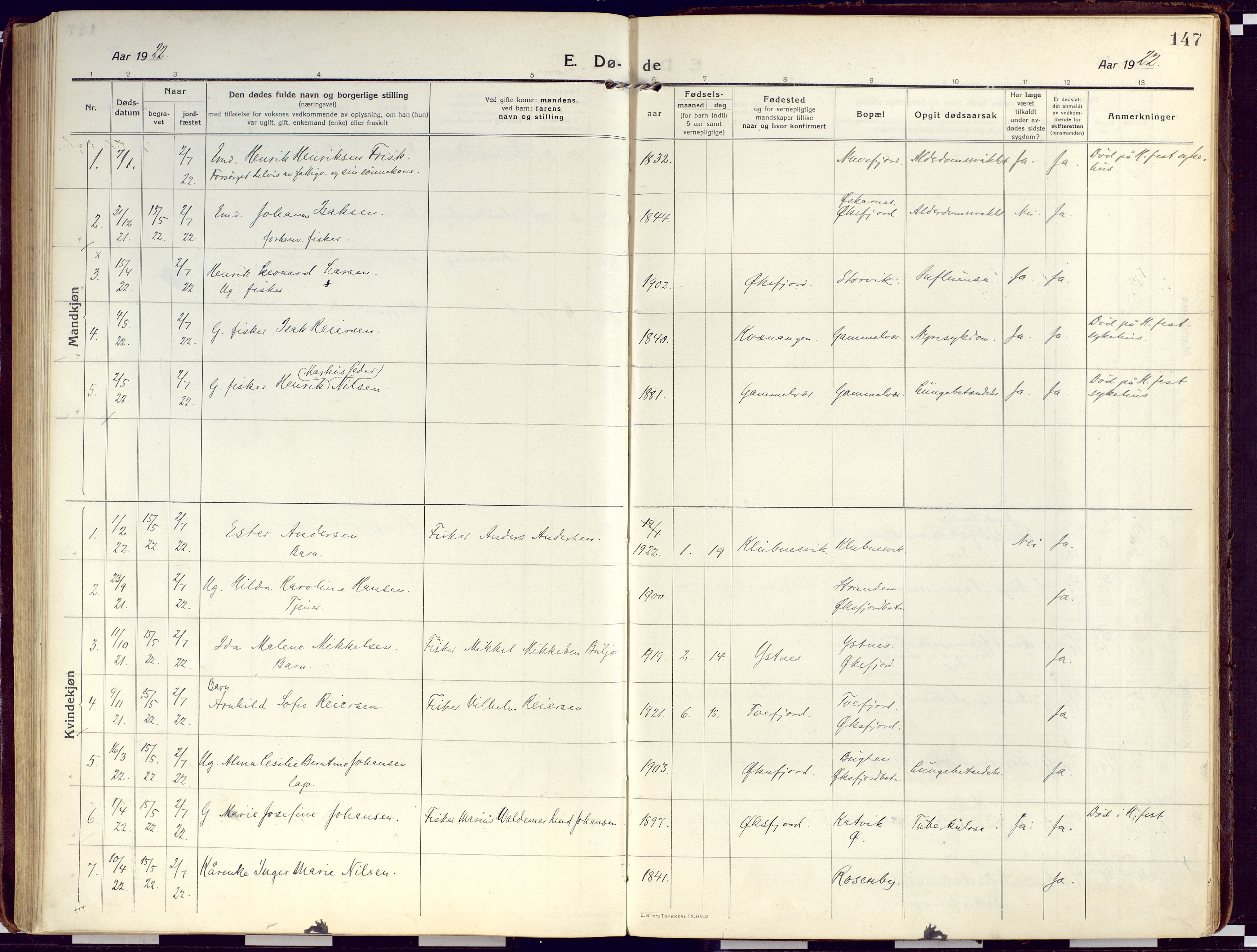SATØ, Loppa sokneprestkontor, H/Ha/L0012kirke: Ministerialbok nr. 12, 1917-1932, s. 147