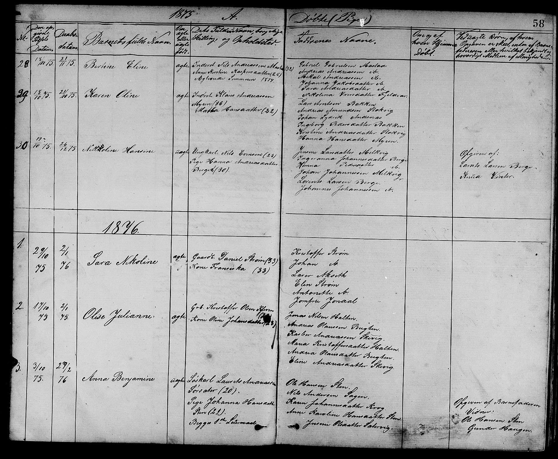 SAT, Ministerialprotokoller, klokkerbøker og fødselsregistre - Sør-Trøndelag, 637/L0561: Klokkerbok nr. 637C02, 1873-1882, s. 58