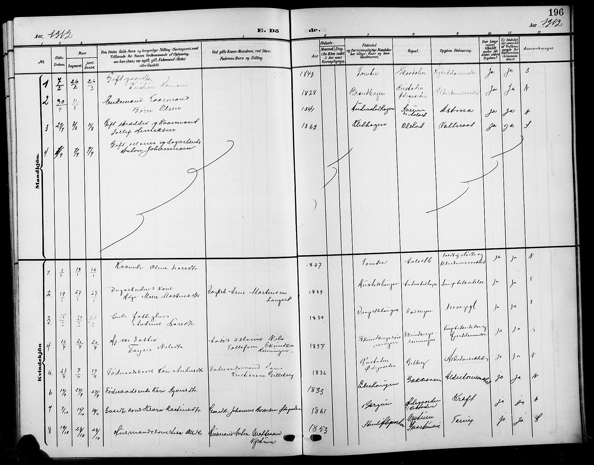 SAH, Biri prestekontor, Klokkerbok nr. 5, 1906-1919, s. 196