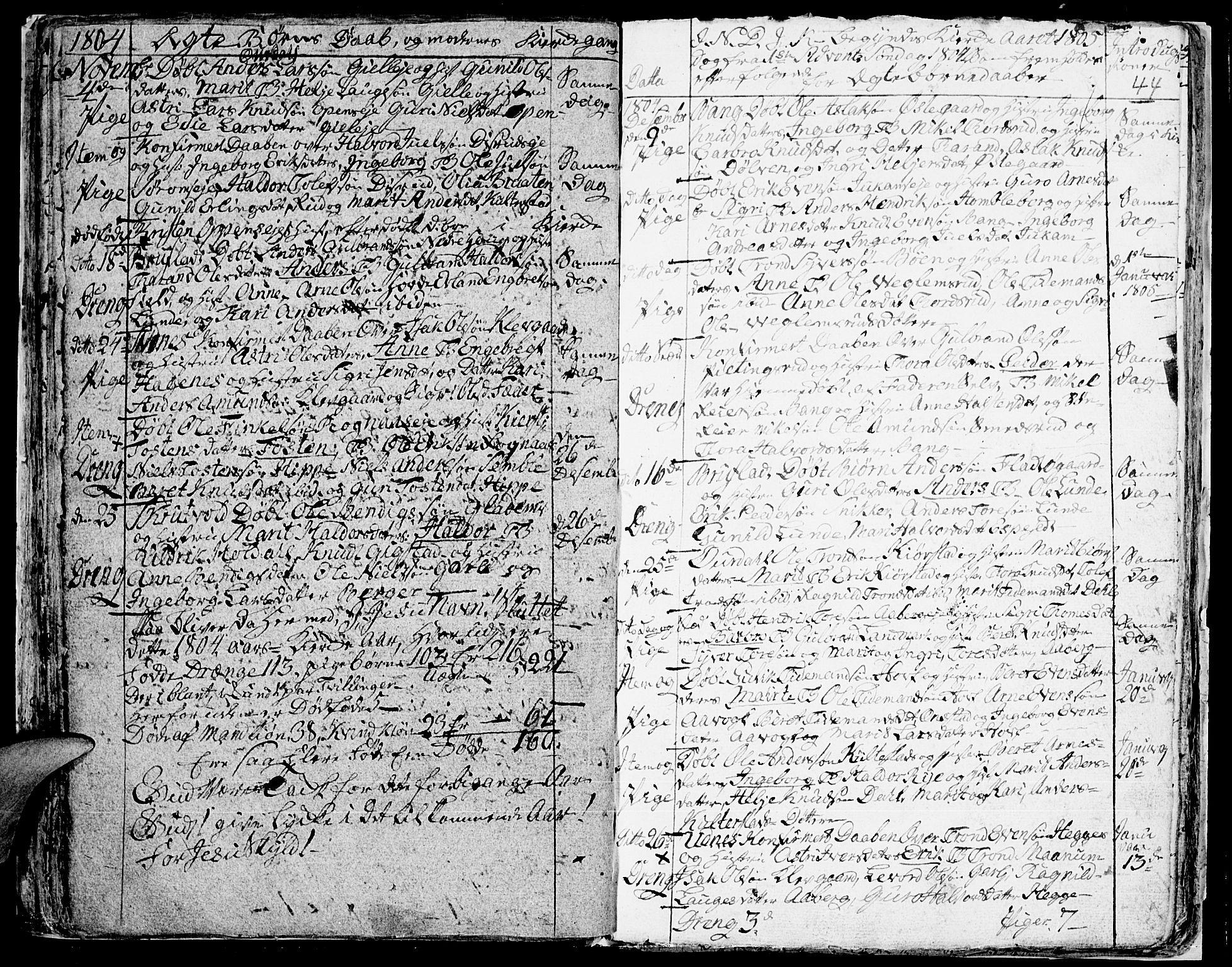 SAH, Aurdal prestekontor, Ministerialbok nr. 7, 1800-1808, s. 44