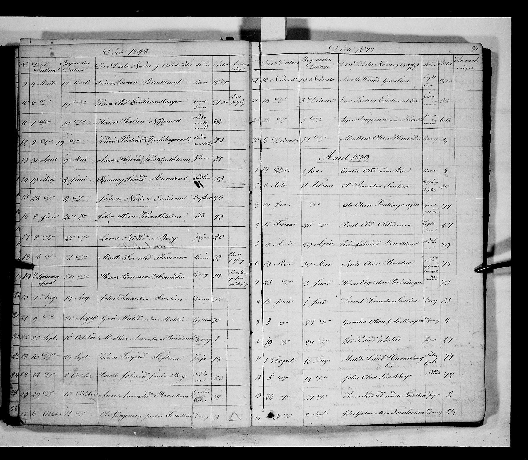 SAH, Gausdal prestekontor, Klokkerbok nr. 5, 1846-1867, s. 96