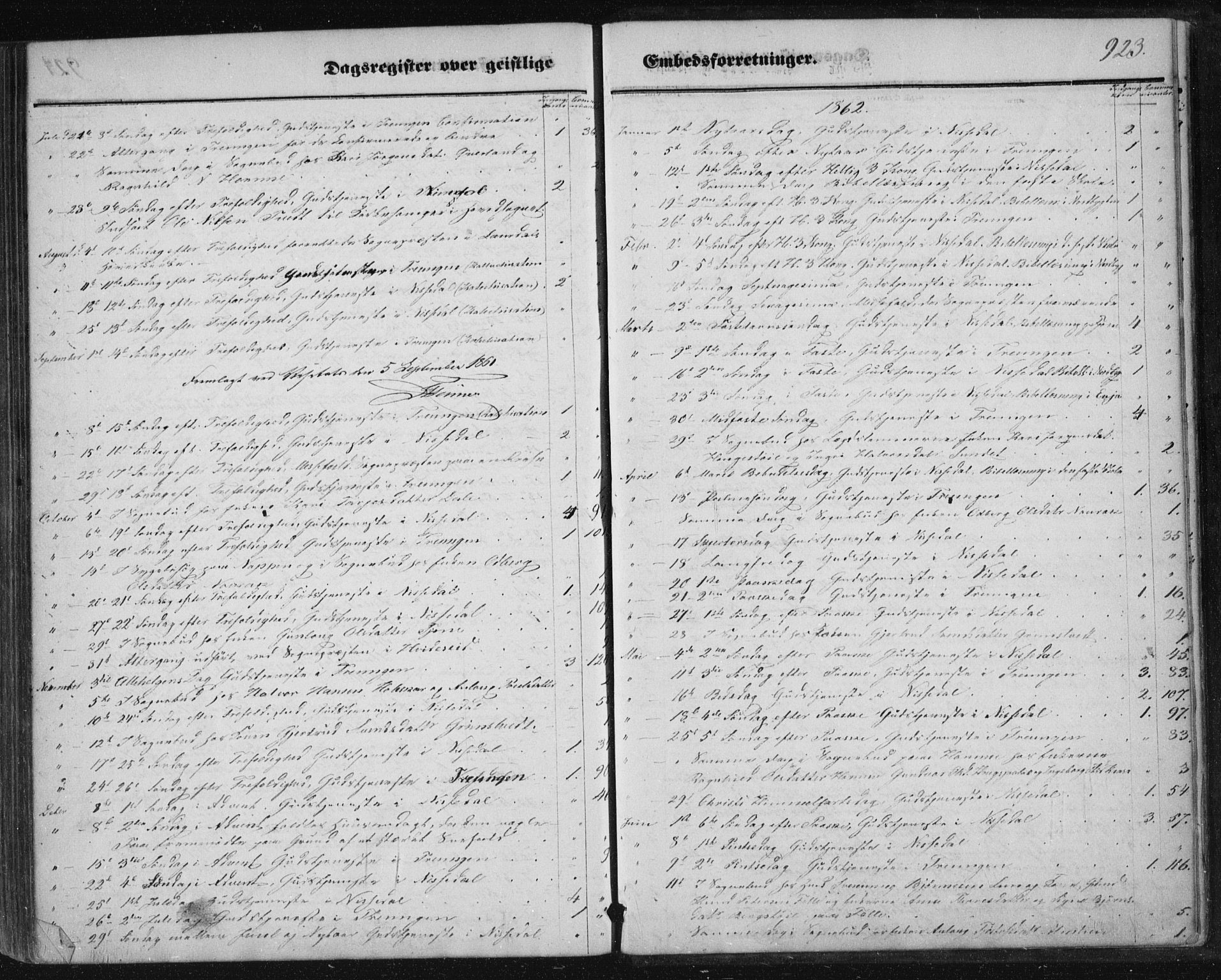 SAKO, Nissedal kirkebøker, F/Fa/L0003: Ministerialbok nr. I 3, 1846-1870, s. 922-923