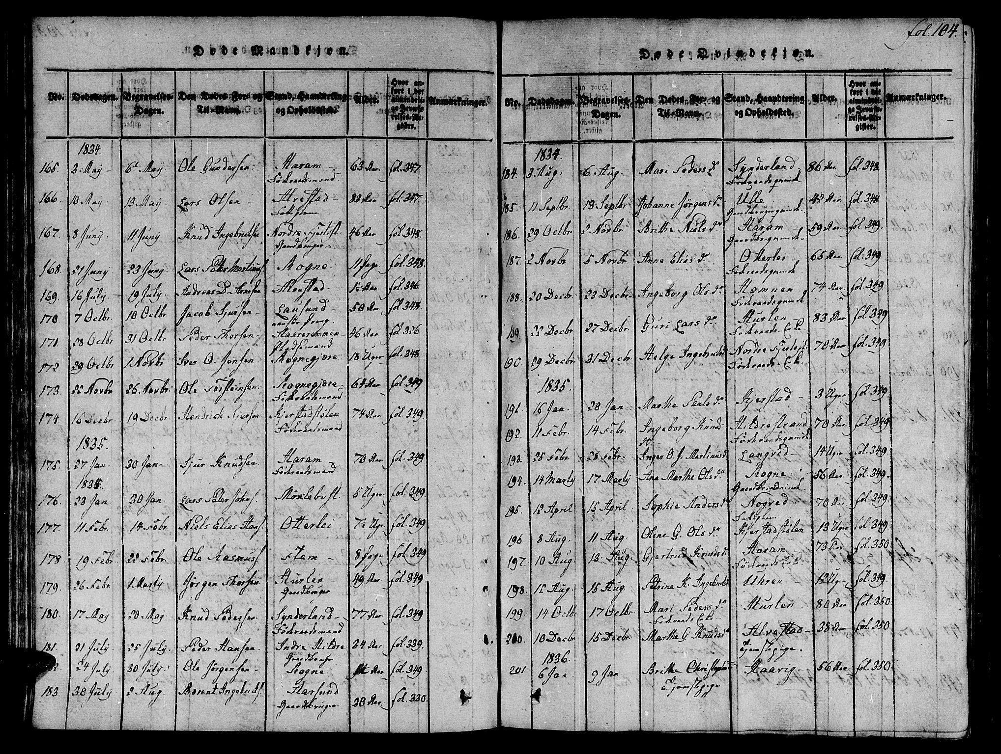 SAT, Ministerialprotokoller, klokkerbøker og fødselsregistre - Møre og Romsdal, 536/L0495: Ministerialbok nr. 536A04, 1818-1847, s. 104