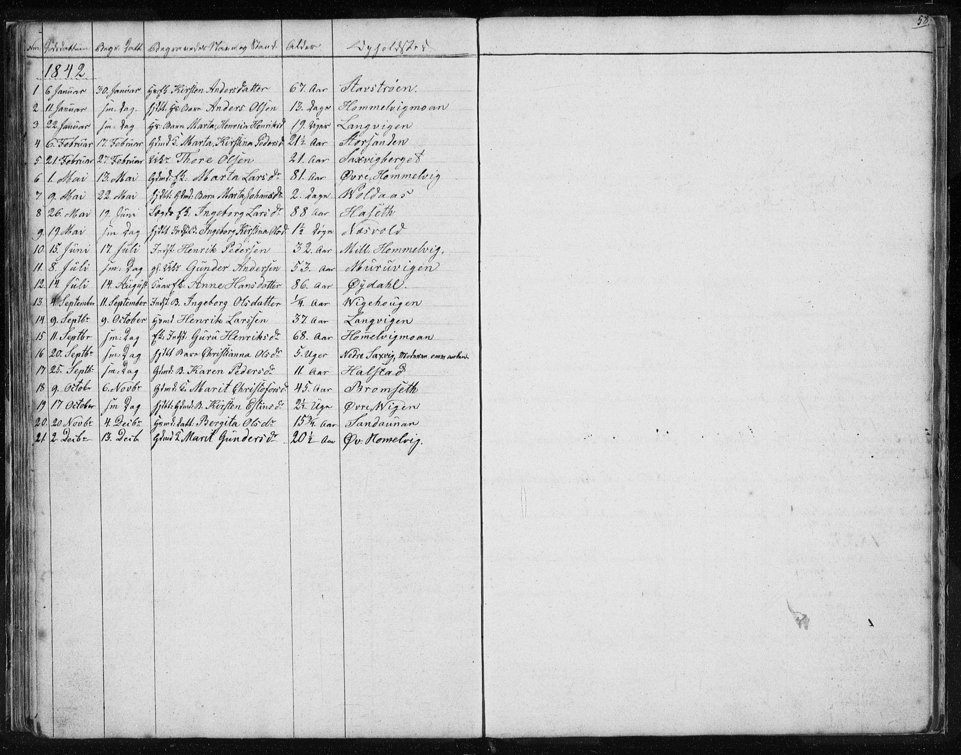 SAT, Ministerialprotokoller, klokkerbøker og fødselsregistre - Sør-Trøndelag, 616/L0405: Ministerialbok nr. 616A02, 1831-1842, s. 58