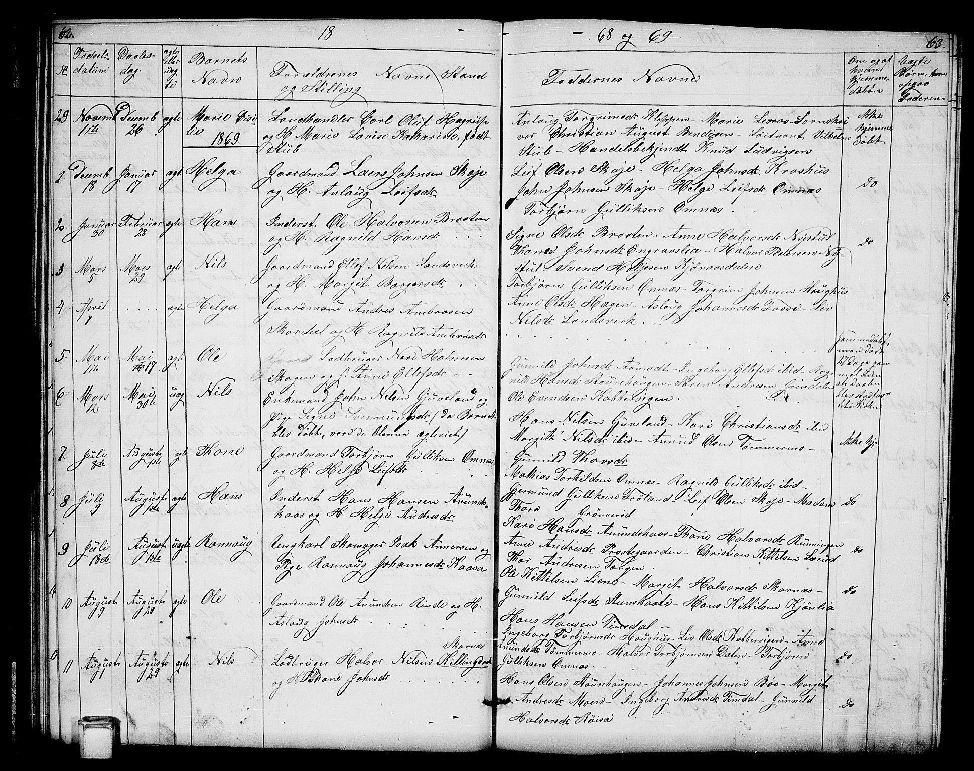 SAKO, Hjartdal kirkebøker, G/Gb/L0002: Klokkerbok nr. II 2, 1854-1884, s. 62-63