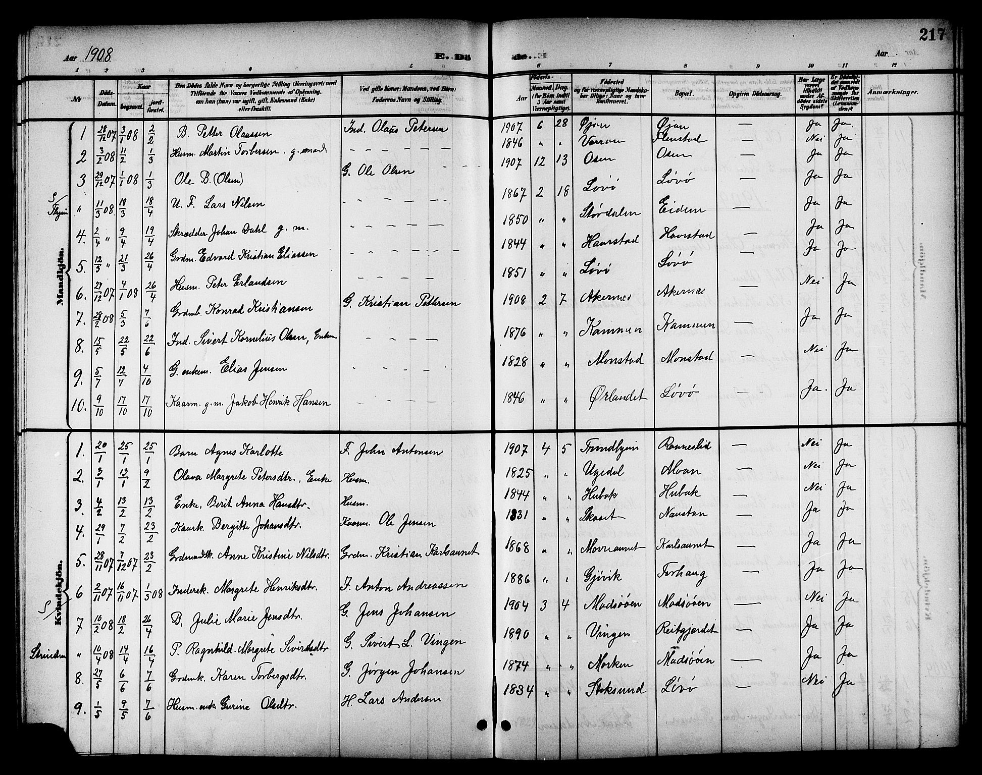 SAT, Ministerialprotokoller, klokkerbøker og fødselsregistre - Sør-Trøndelag, 655/L0688: Klokkerbok nr. 655C04, 1899-1922, s. 217
