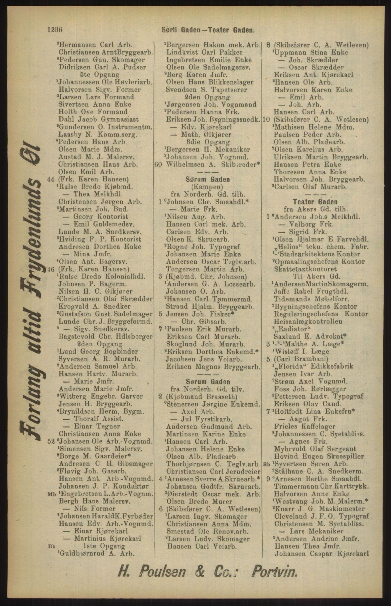 RA, Kristiania adressebok (publikasjon)*, 1904, s. 1236
