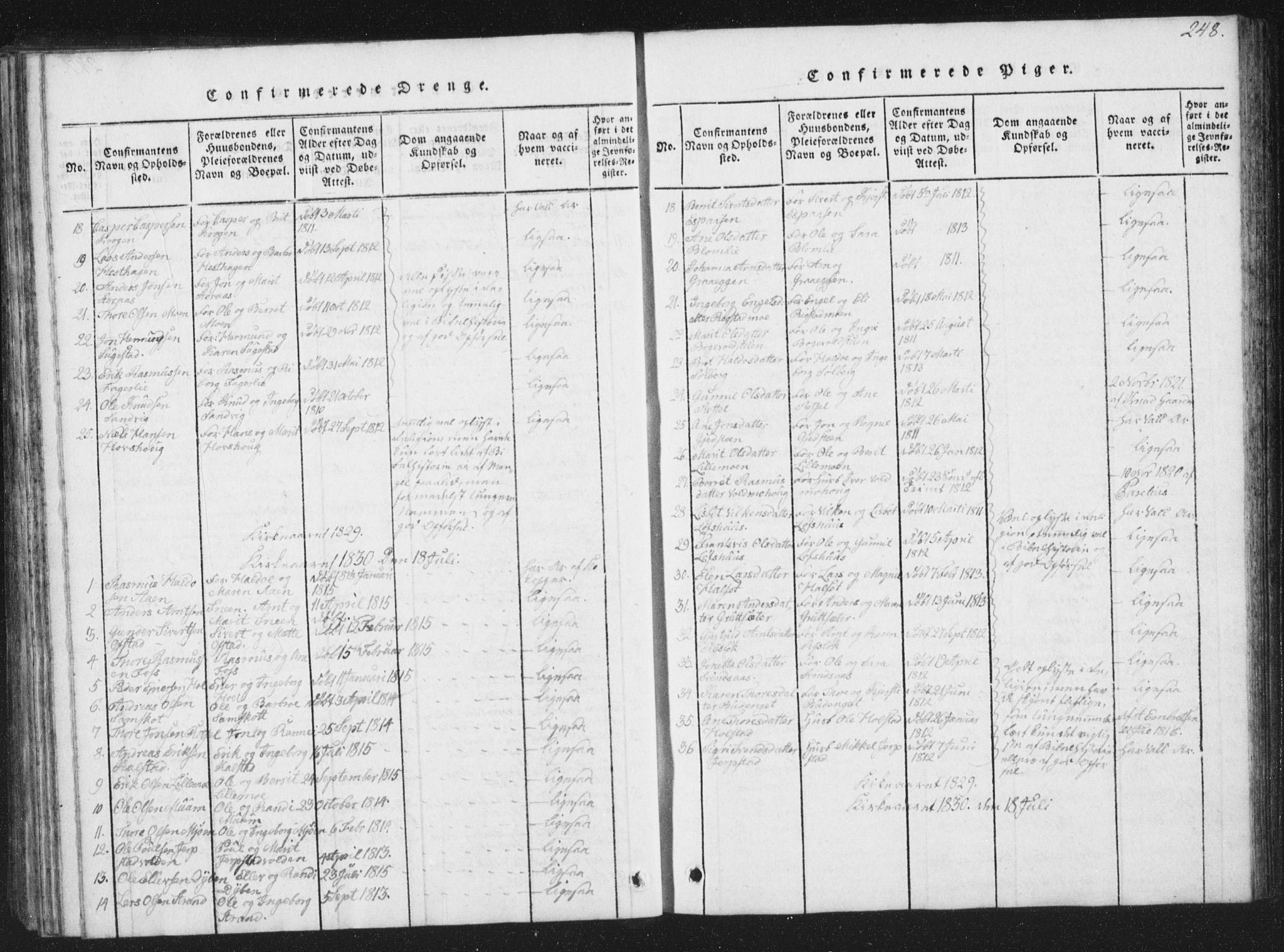 SAT, Ministerialprotokoller, klokkerbøker og fødselsregistre - Sør-Trøndelag, 672/L0862: Klokkerbok nr. 672C01, 1816-1831, s. 248