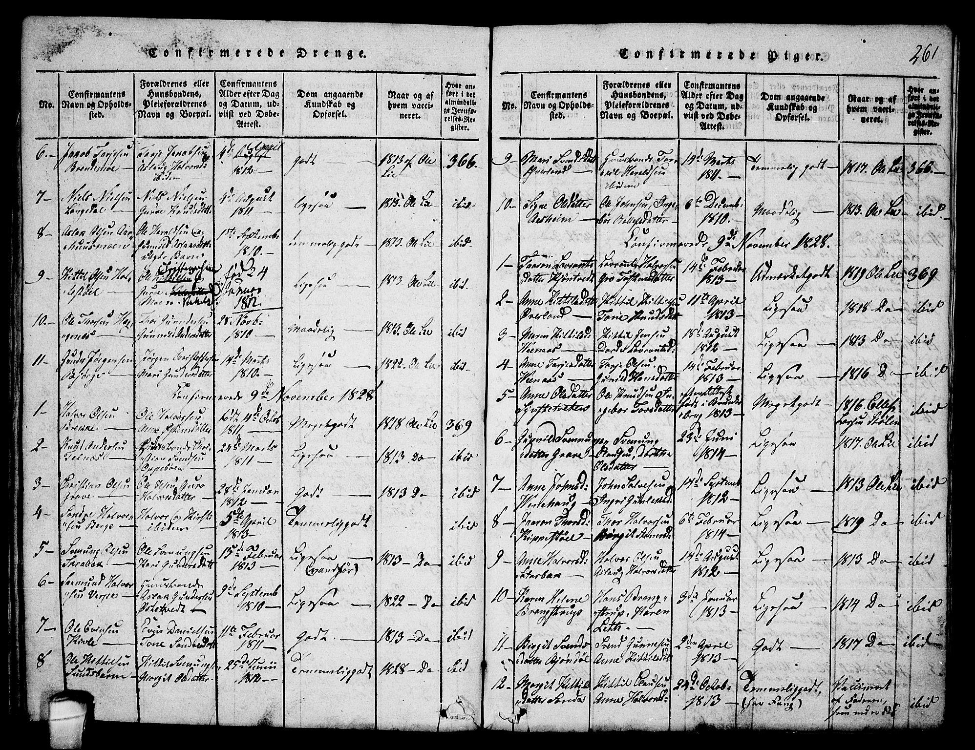 SAKO, Seljord kirkebøker, F/Fa/L0010: Ministerialbok nr. I 10, 1815-1831, s. 261