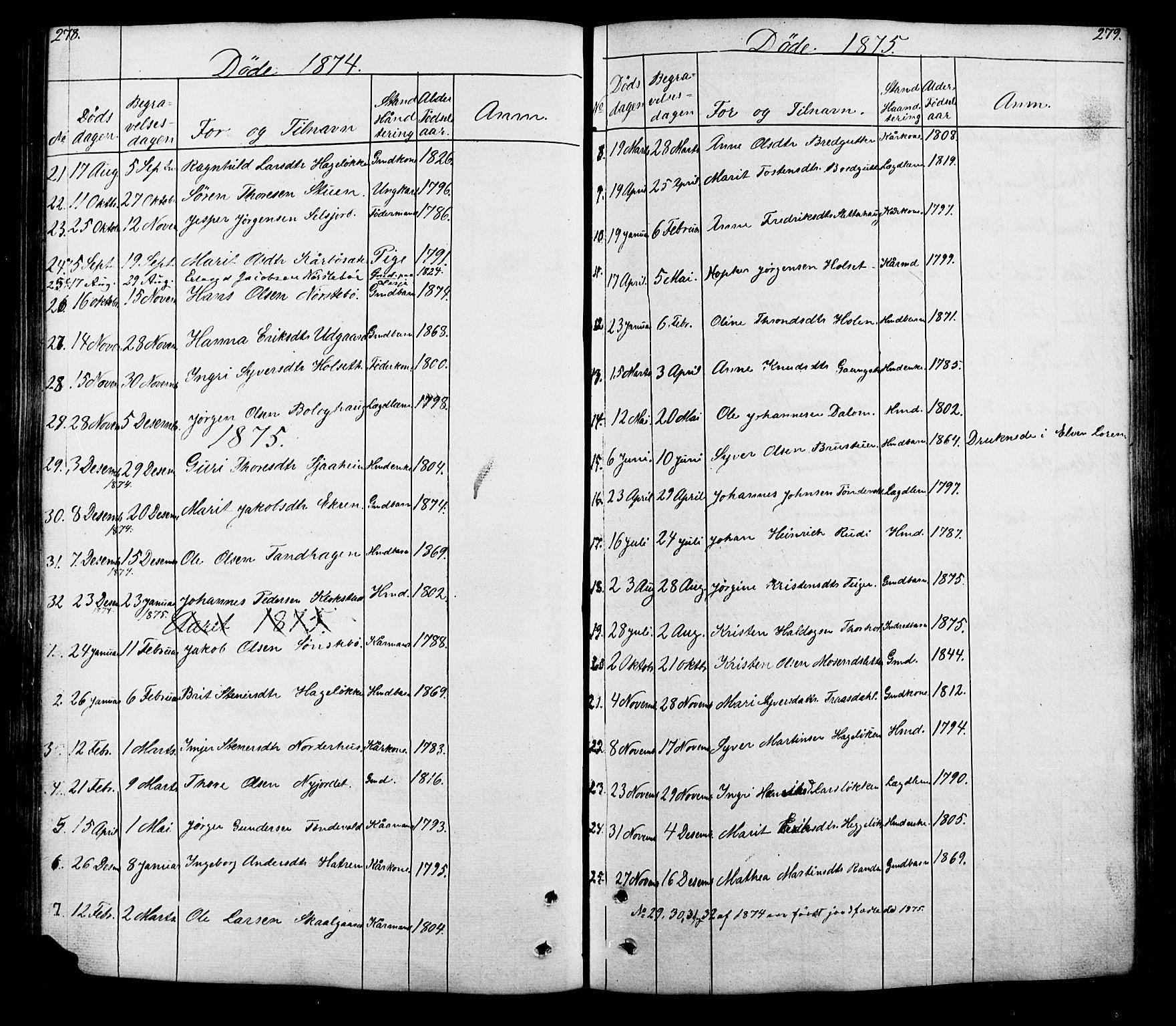SAH, Lesja prestekontor, Klokkerbok nr. 5, 1850-1894, s. 278-279