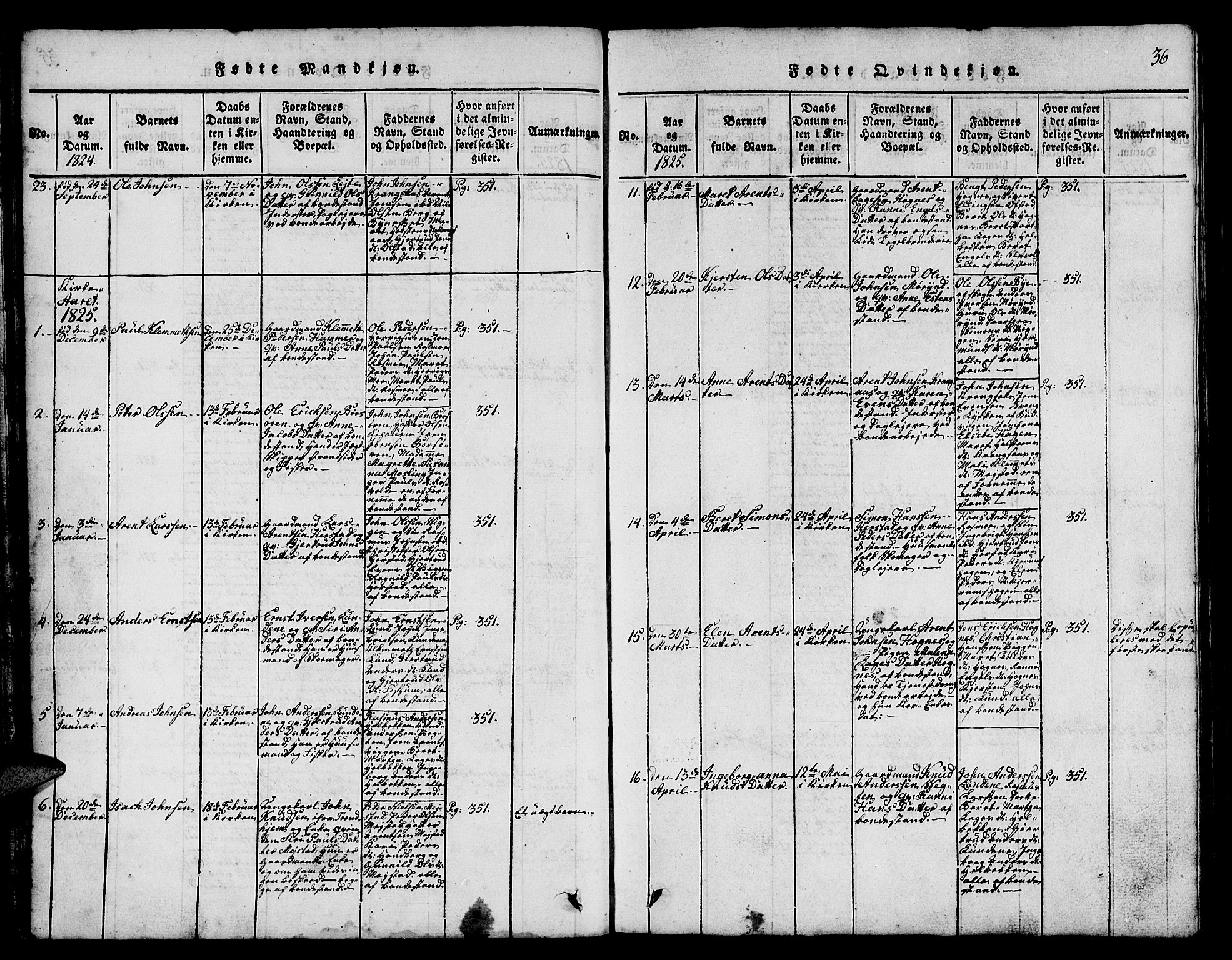 SAT, Ministerialprotokoller, klokkerbøker og fødselsregistre - Sør-Trøndelag, 665/L0776: Klokkerbok nr. 665C01, 1817-1837, s. 36