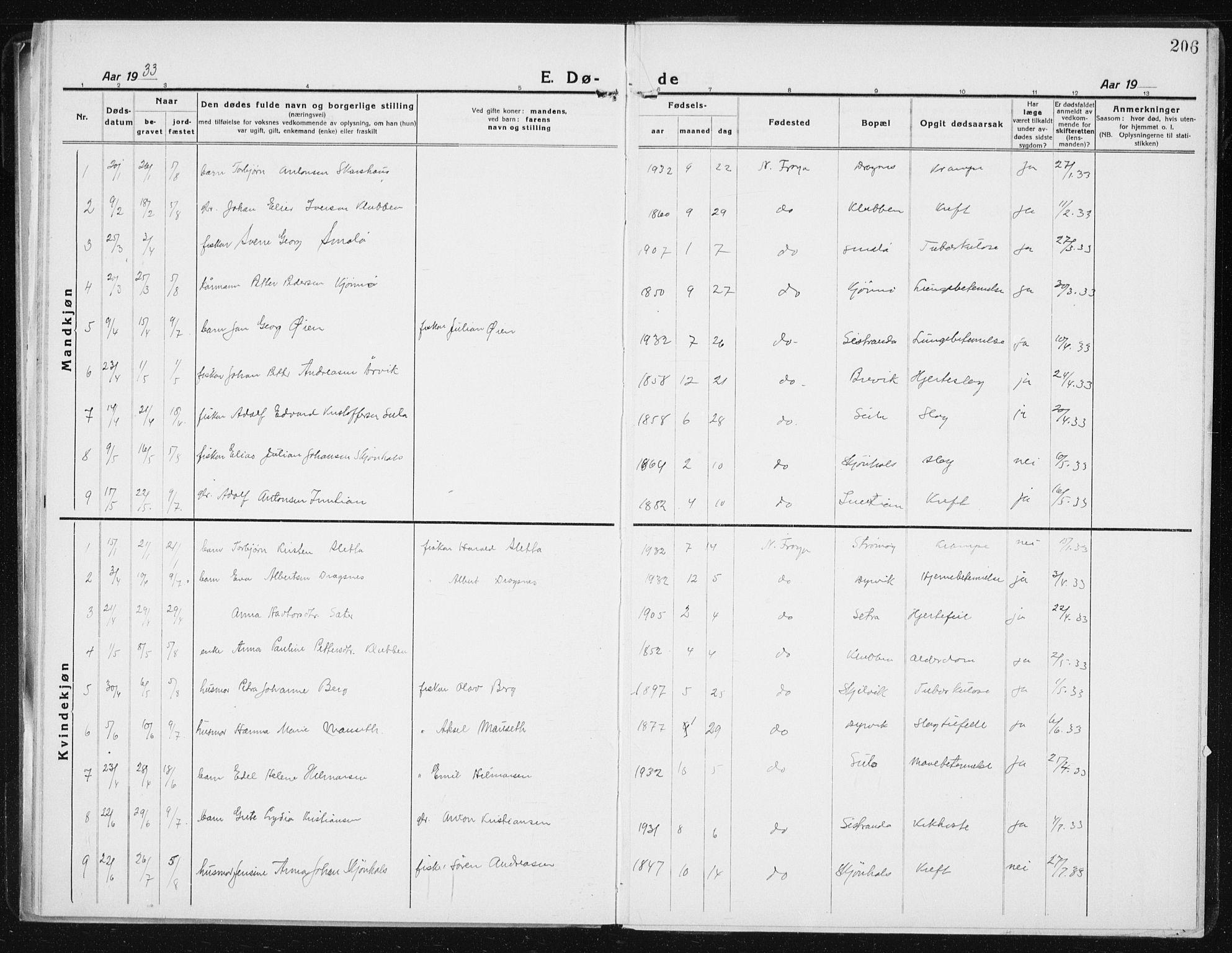 SAT, Ministerialprotokoller, klokkerbøker og fødselsregistre - Sør-Trøndelag, 640/L0589: Klokkerbok nr. 640C06, 1922-1934, s. 206