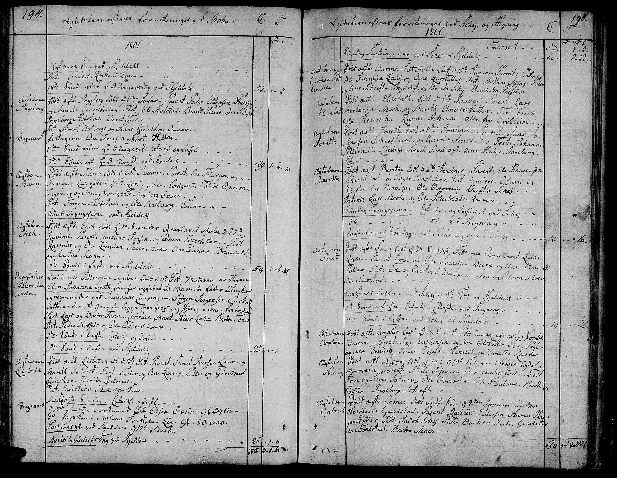 SAT, Ministerialprotokoller, klokkerbøker og fødselsregistre - Nord-Trøndelag, 735/L0332: Ministerialbok nr. 735A03, 1795-1816, s. 194-195