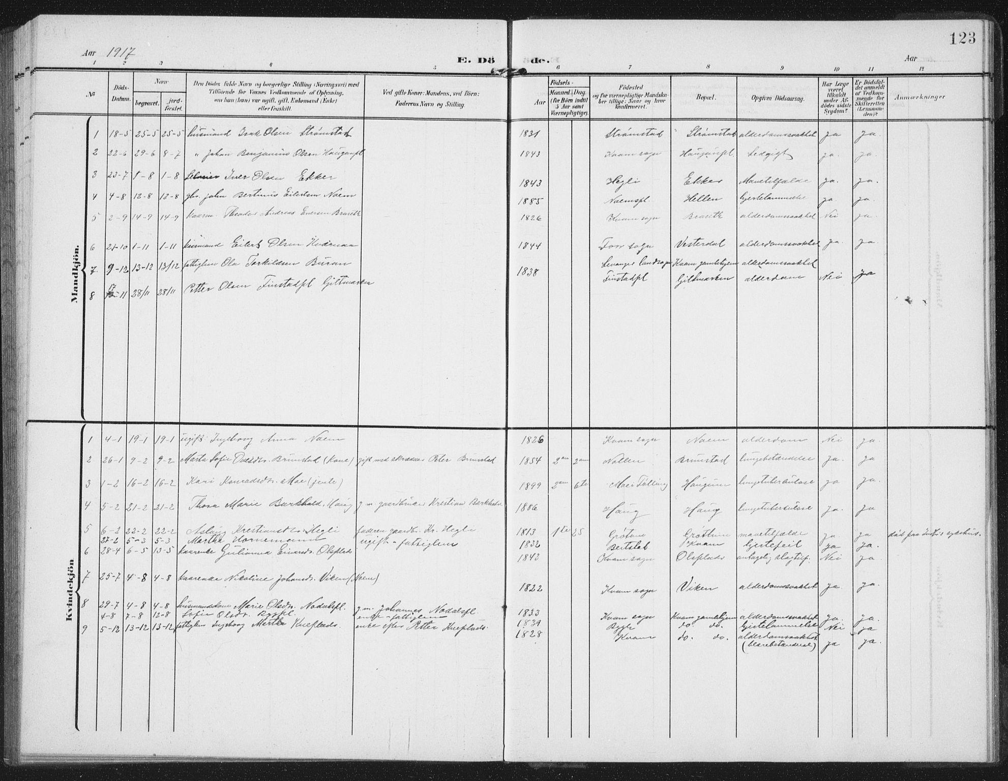 SAT, Ministerialprotokoller, klokkerbøker og fødselsregistre - Nord-Trøndelag, 747/L0460: Klokkerbok nr. 747C02, 1908-1939, s. 123