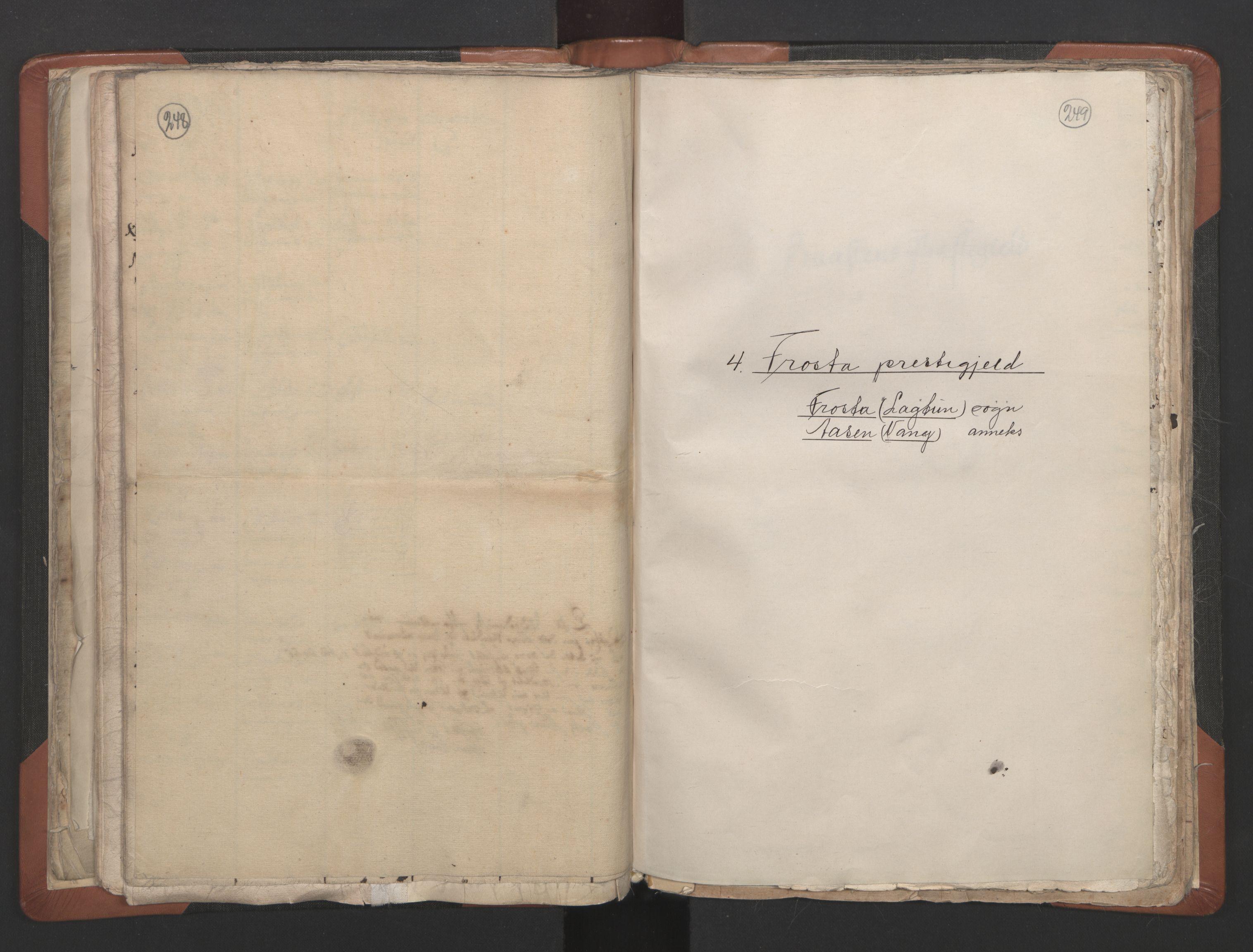 RA, Sogneprestenes manntall 1664-1666, nr. 32: Innherad prosti, 1664-1666, s. 248-249