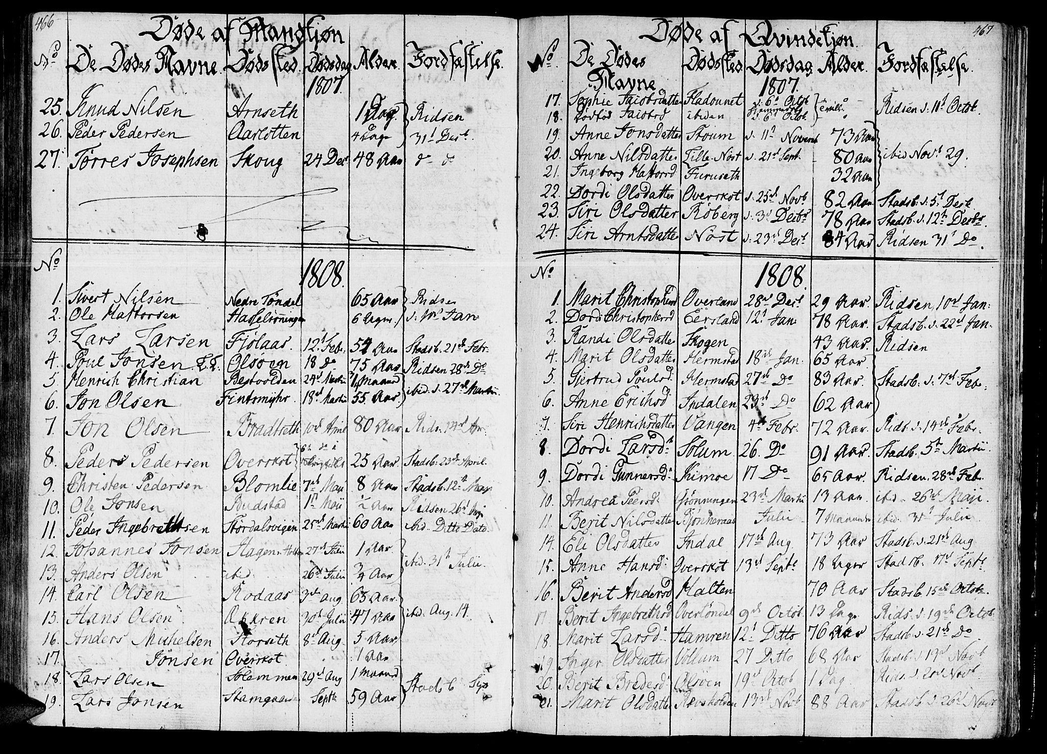 SAT, Ministerialprotokoller, klokkerbøker og fødselsregistre - Sør-Trøndelag, 646/L0607: Ministerialbok nr. 646A05, 1806-1815, s. 466-467