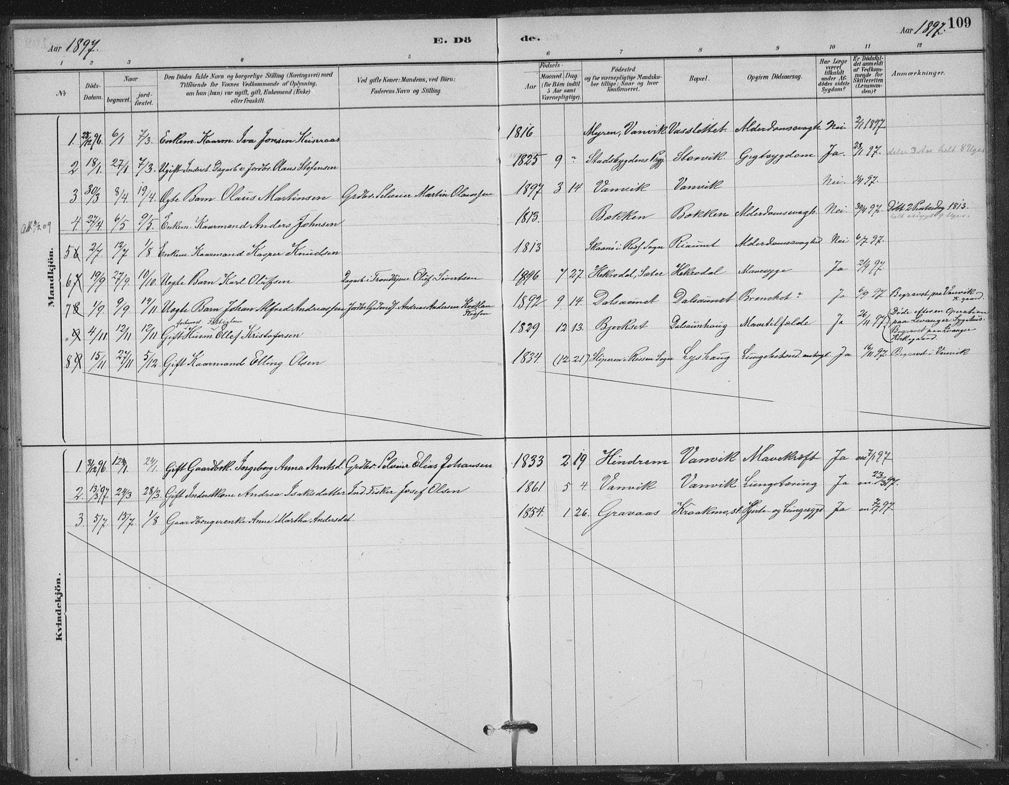 SAT, Ministerialprotokoller, klokkerbøker og fødselsregistre - Nord-Trøndelag, 702/L0023: Ministerialbok nr. 702A01, 1883-1897, s. 109