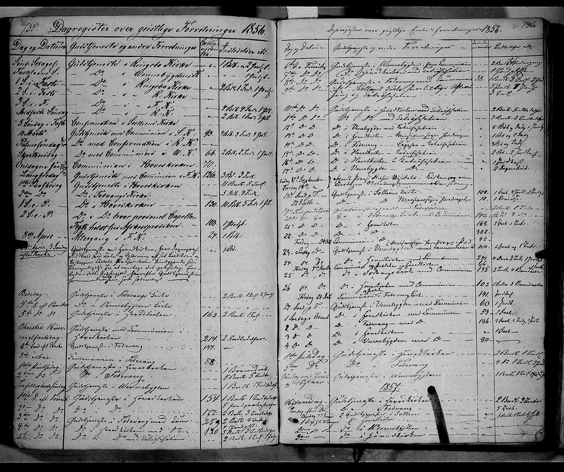 SAH, Ringebu prestekontor, Ministerialbok nr. 6, 1848-1859, s. 735-736