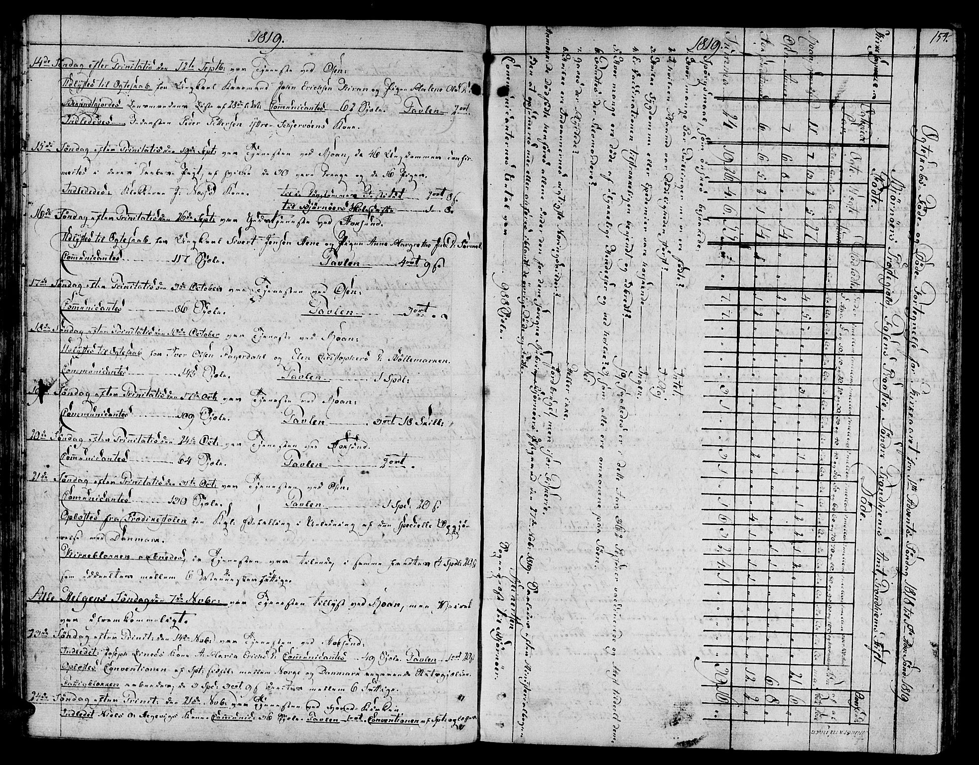 SAT, Ministerialprotokoller, klokkerbøker og fødselsregistre - Sør-Trøndelag, 657/L0701: Ministerialbok nr. 657A02, 1802-1831, s. 154