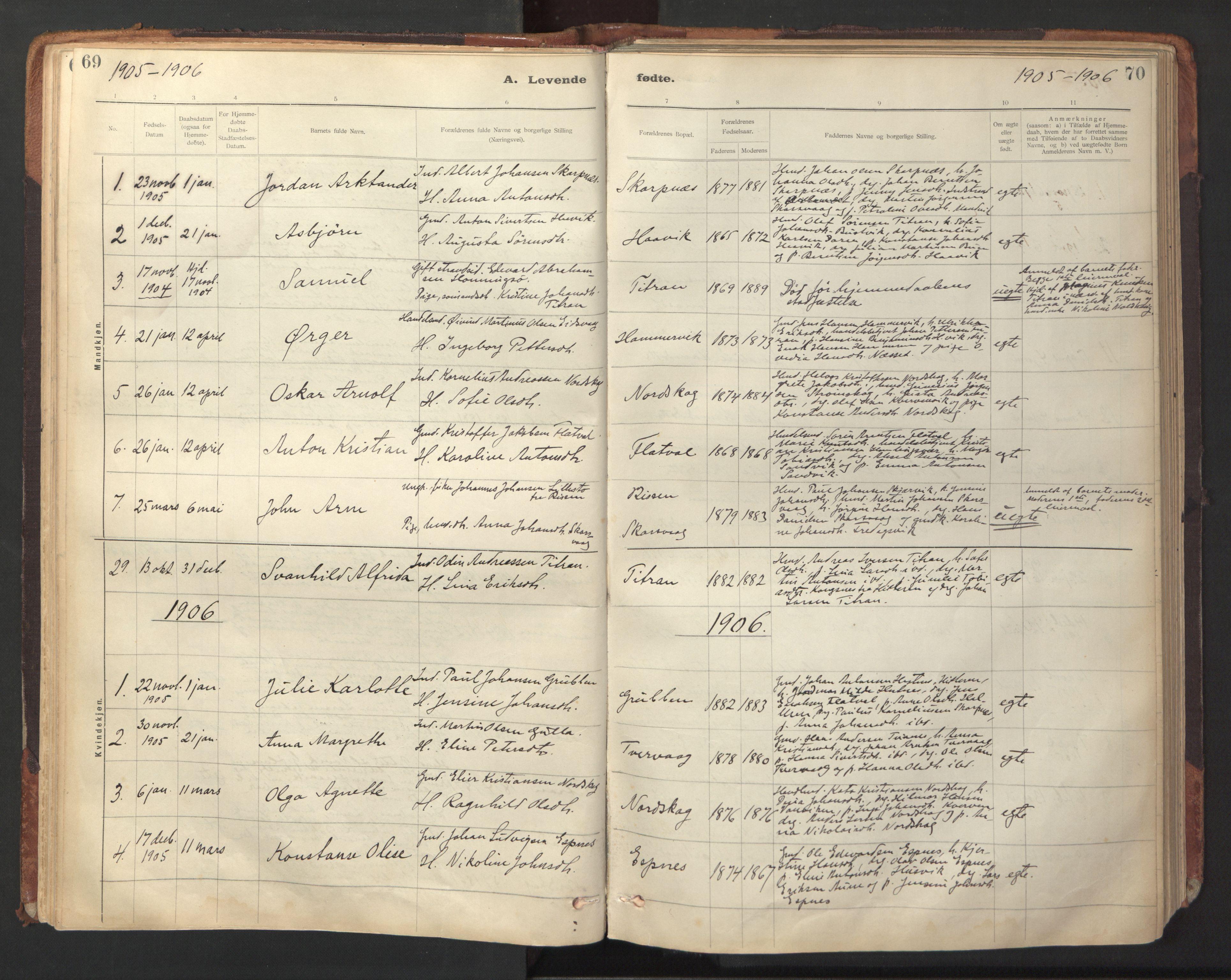 SAT, Ministerialprotokoller, klokkerbøker og fødselsregistre - Sør-Trøndelag, 641/L0596: Ministerialbok nr. 641A02, 1898-1915, s. 69-70