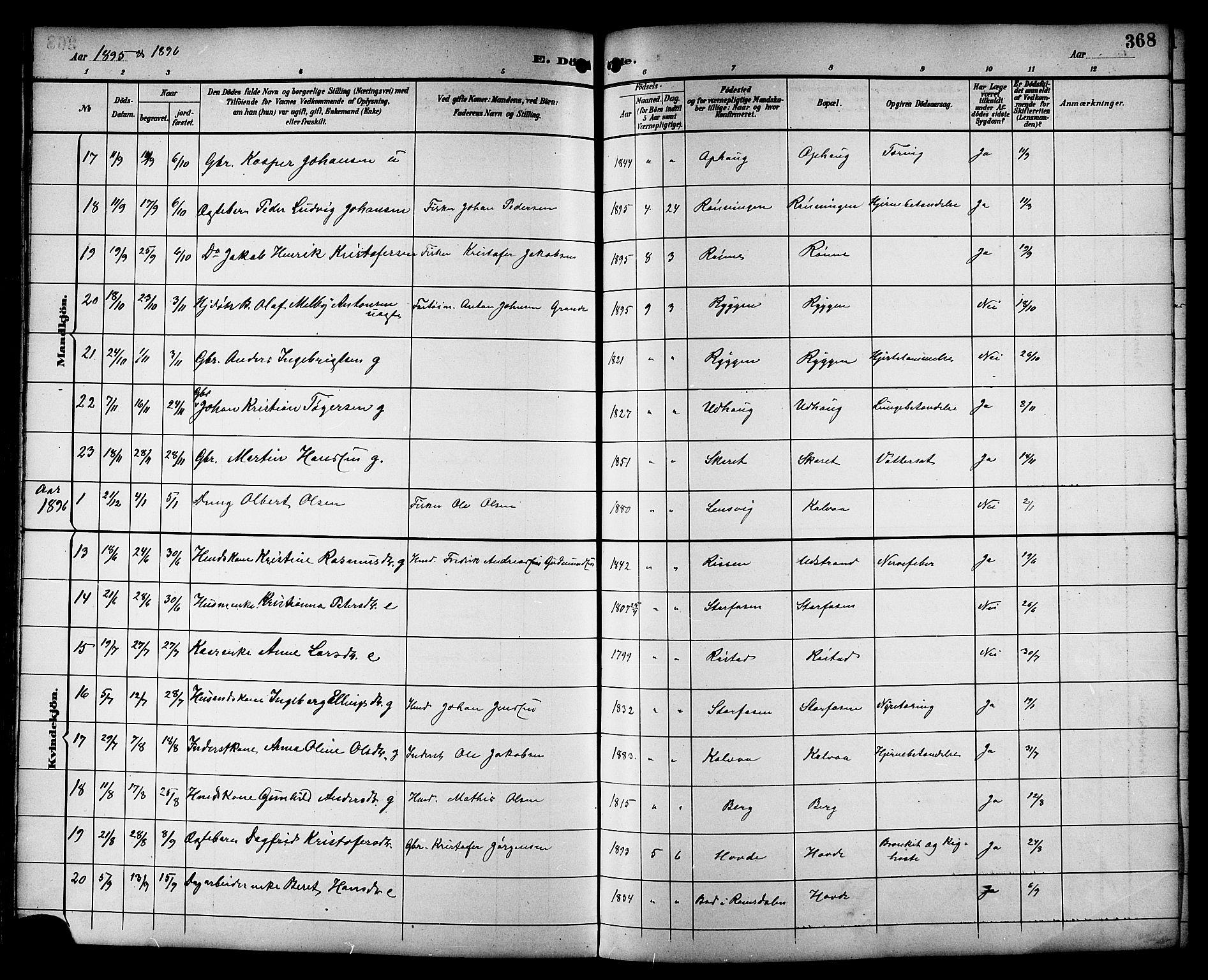 SAT, Ministerialprotokoller, klokkerbøker og fødselsregistre - Sør-Trøndelag, 659/L0746: Klokkerbok nr. 659C03, 1893-1912, s. 368