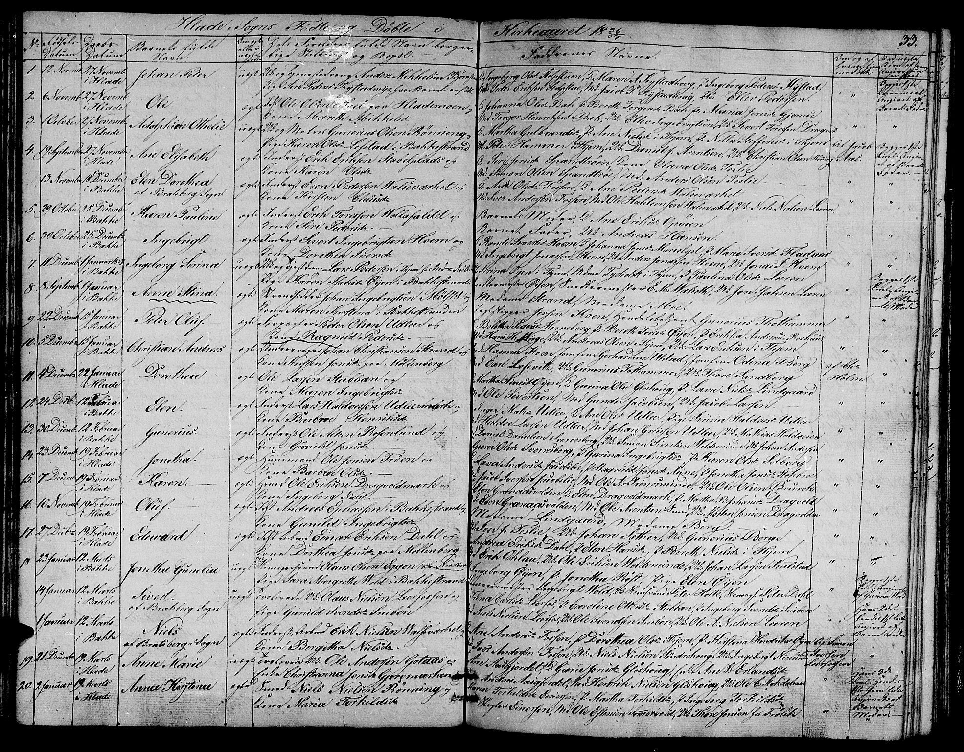 SAT, Ministerialprotokoller, klokkerbøker og fødselsregistre - Sør-Trøndelag, 606/L0308: Klokkerbok nr. 606C04, 1829-1840, s. 33