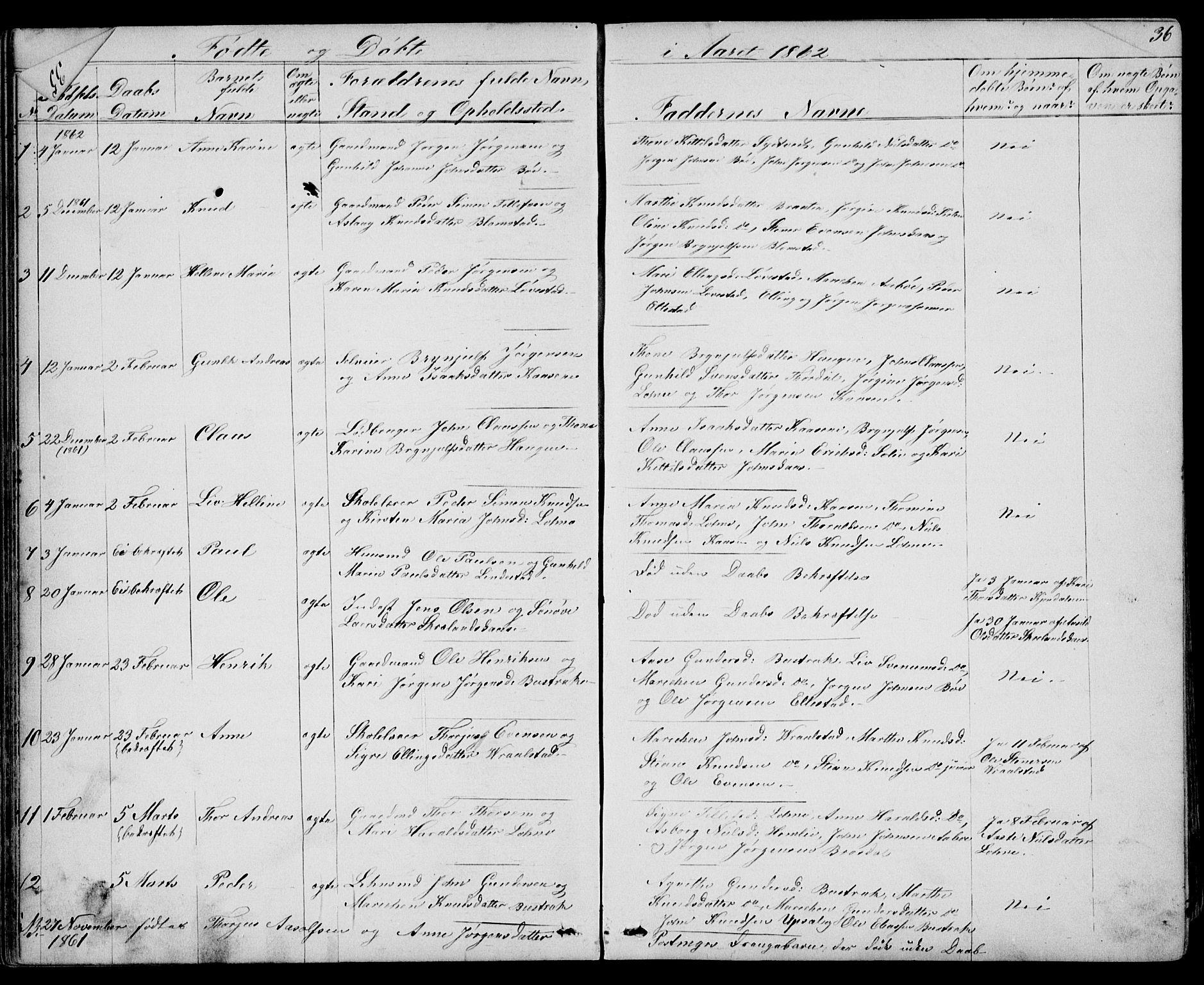 SAKO, Drangedal kirkebøker, G/Gb/L0001: Klokkerbok nr. II 1, 1856-1894, s. 36