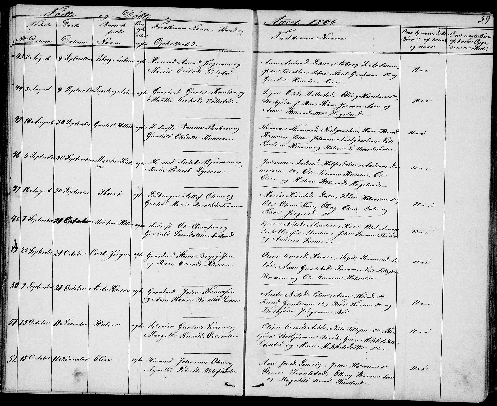 SAKO, Drangedal kirkebøker, G/Gb/L0001: Klokkerbok nr. II 1, 1856-1894, s. 59