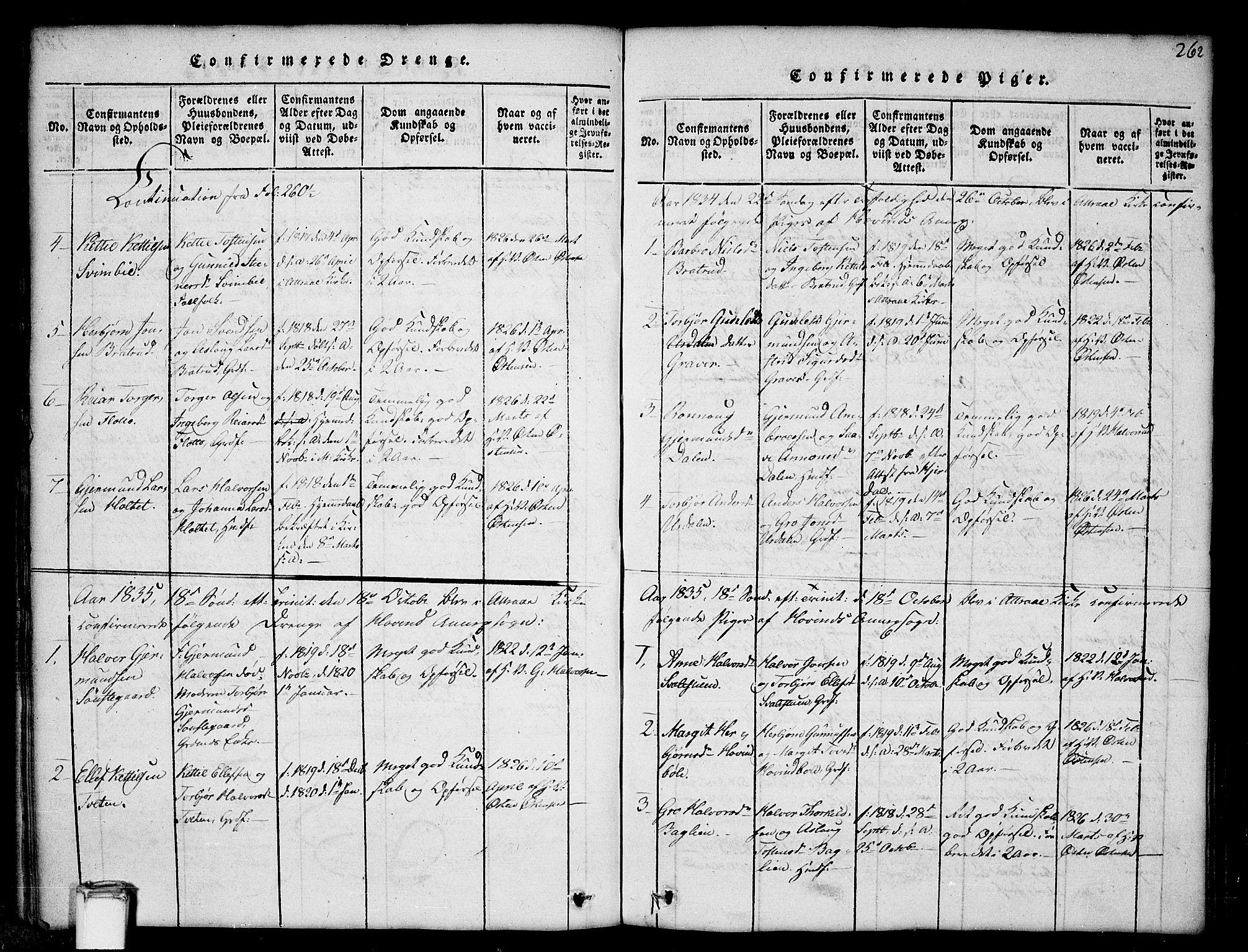SAKO, Gransherad kirkebøker, G/Gb/L0001: Klokkerbok nr. II 1, 1815-1860, s. 262
